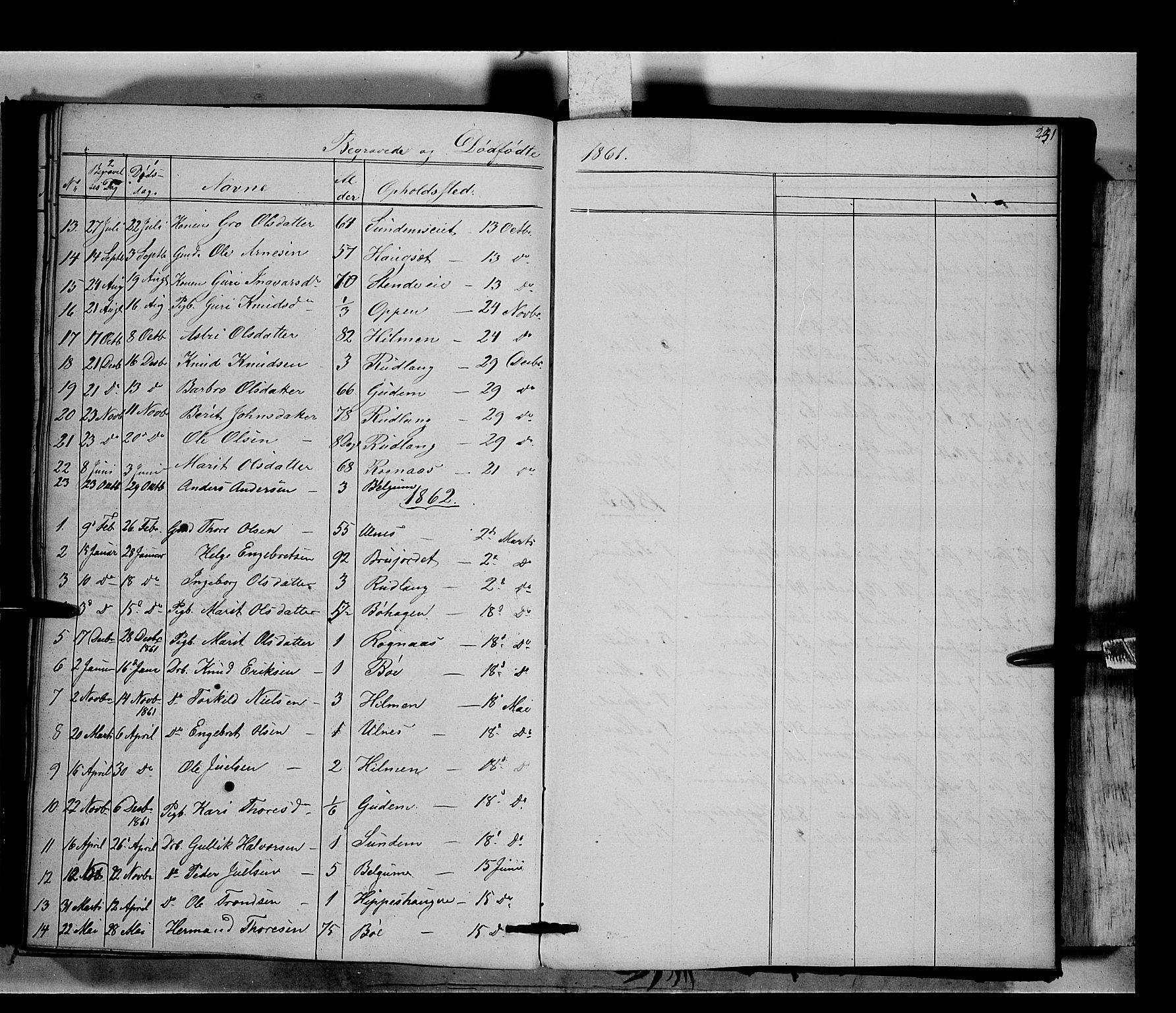 SAH, Nord-Aurdal prestekontor, Ministerialbok nr. 6, 1842-1863, s. 231