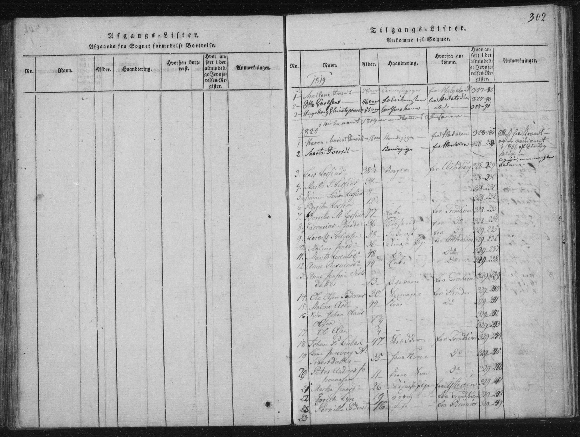 SAT, Ministerialprotokoller, klokkerbøker og fødselsregistre - Nord-Trøndelag, 773/L0609: Ministerialbok nr. 773A03 /1, 1815-1830, s. 302