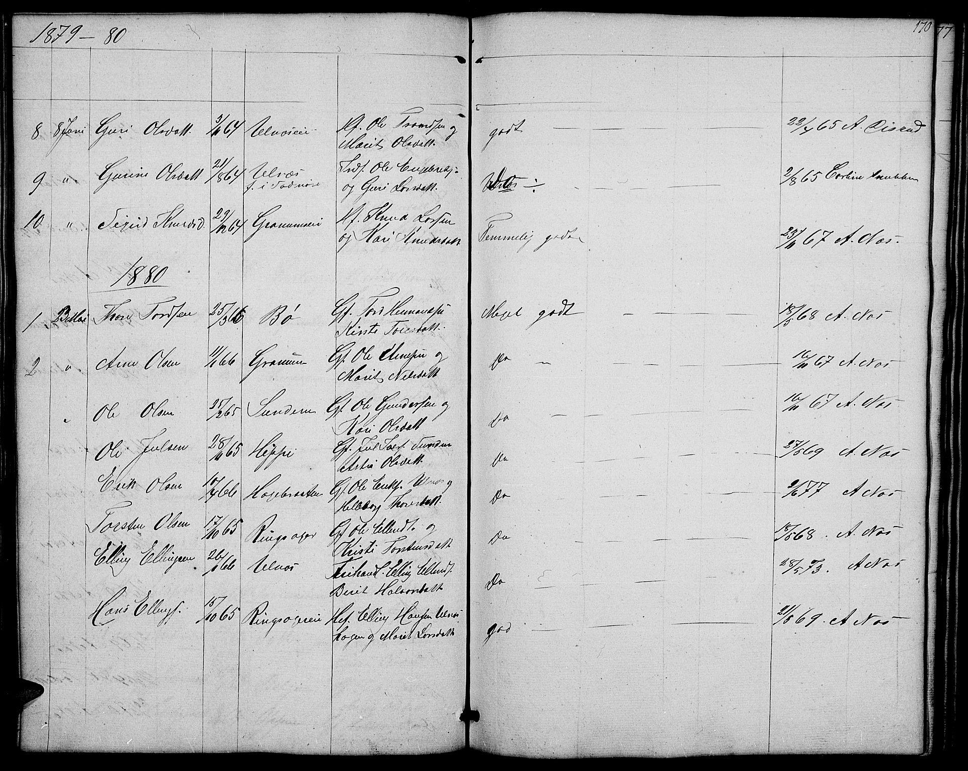 SAH, Nord-Aurdal prestekontor, Klokkerbok nr. 4, 1842-1882, s. 170