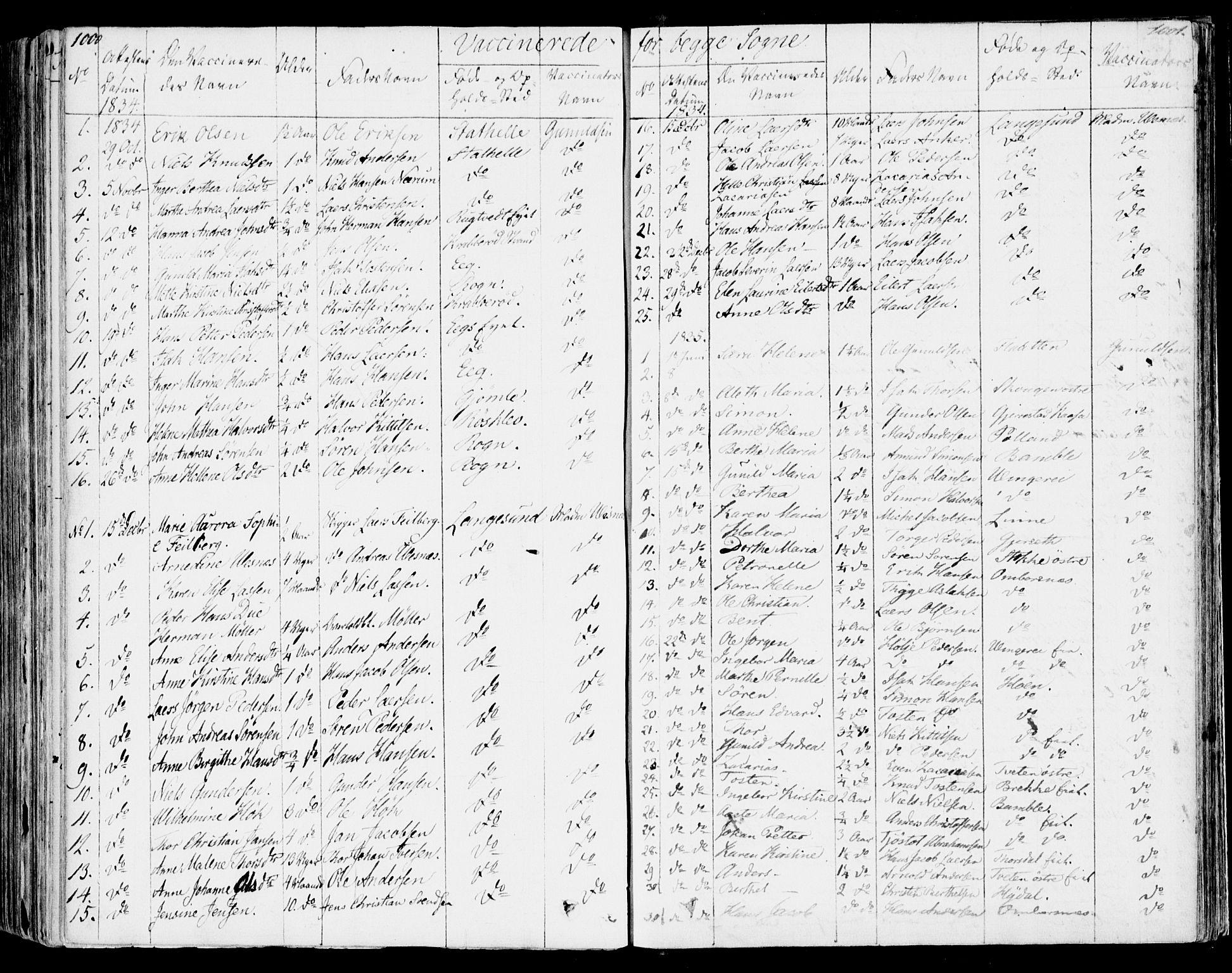 SAKO, Bamble kirkebøker, F/Fa/L0004: Ministerialbok nr. I 4, 1834-1853, s. 1000-1001