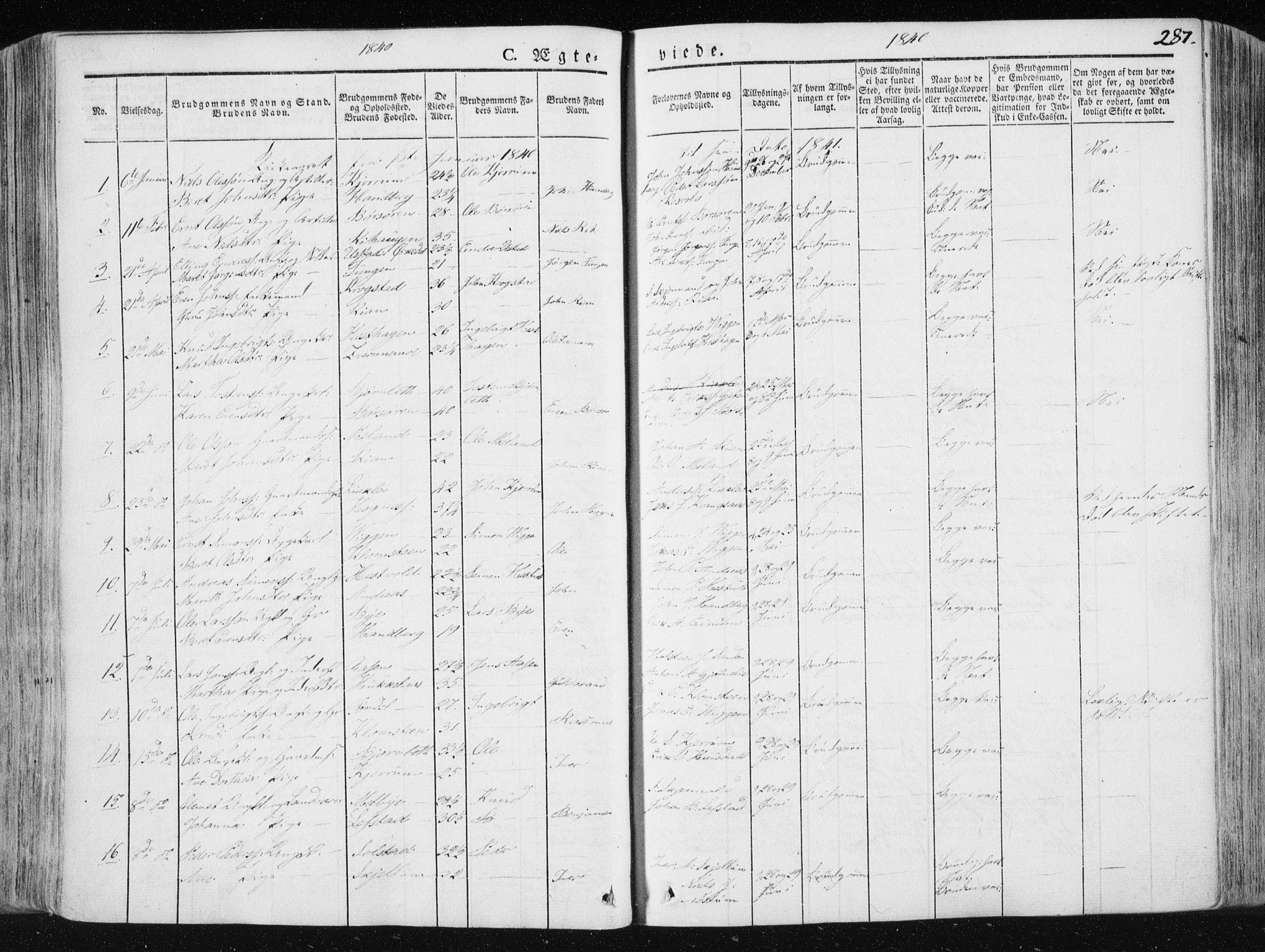SAT, Ministerialprotokoller, klokkerbøker og fødselsregistre - Sør-Trøndelag, 665/L0771: Ministerialbok nr. 665A06, 1830-1856, s. 287