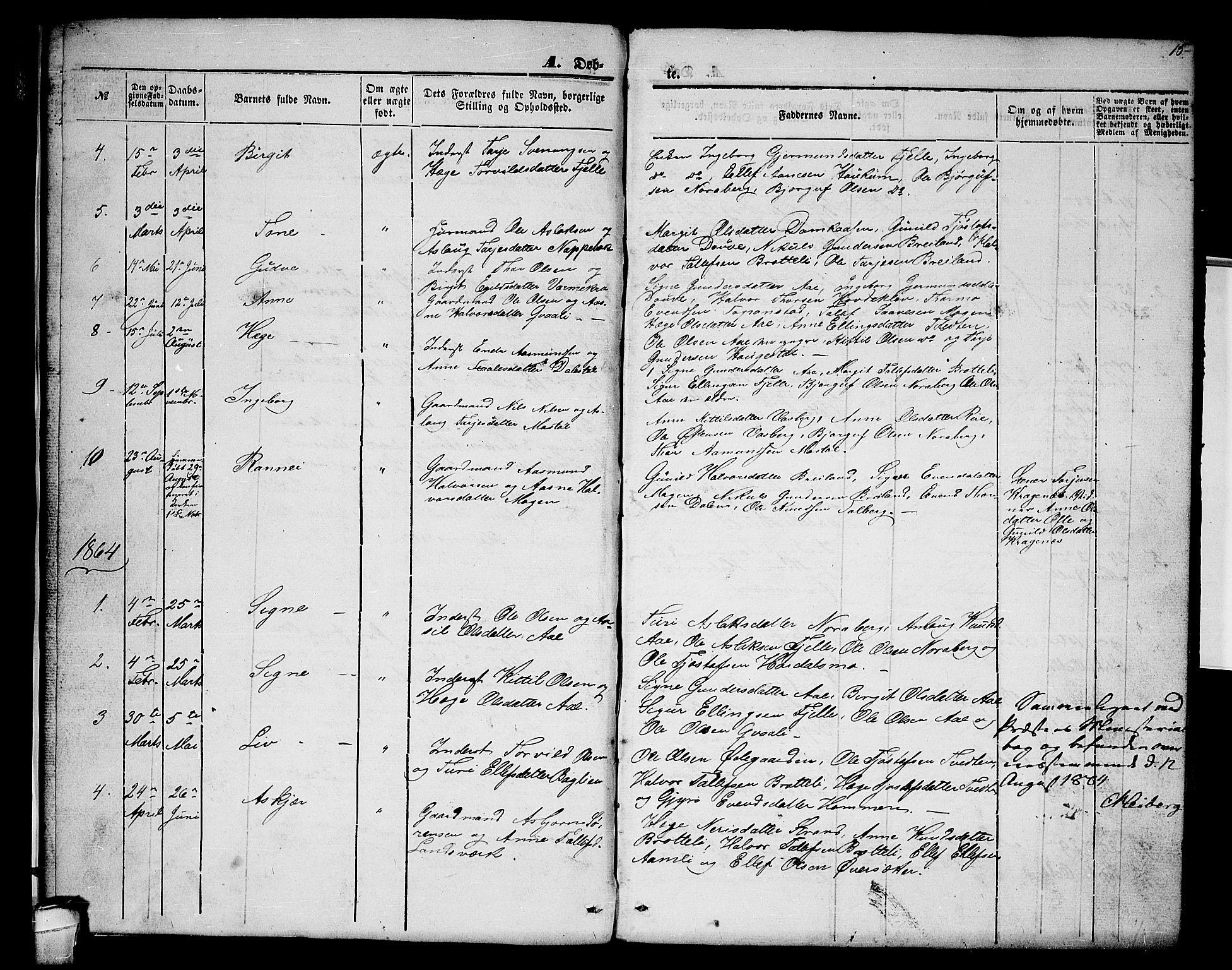 SAKO, Lårdal kirkebøker, G/Gc/L0002: Klokkerbok nr. III 2, 1852-1877, s. 15