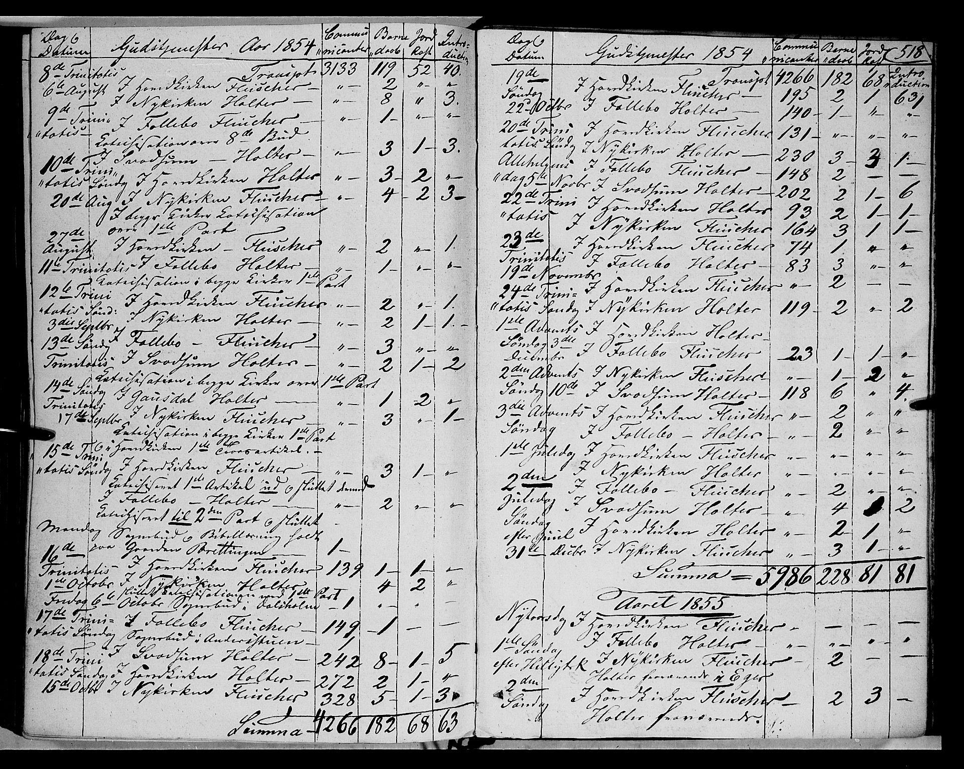 SAH, Gausdal prestekontor, Ministerialbok nr. 8, 1850-1861, s. 518