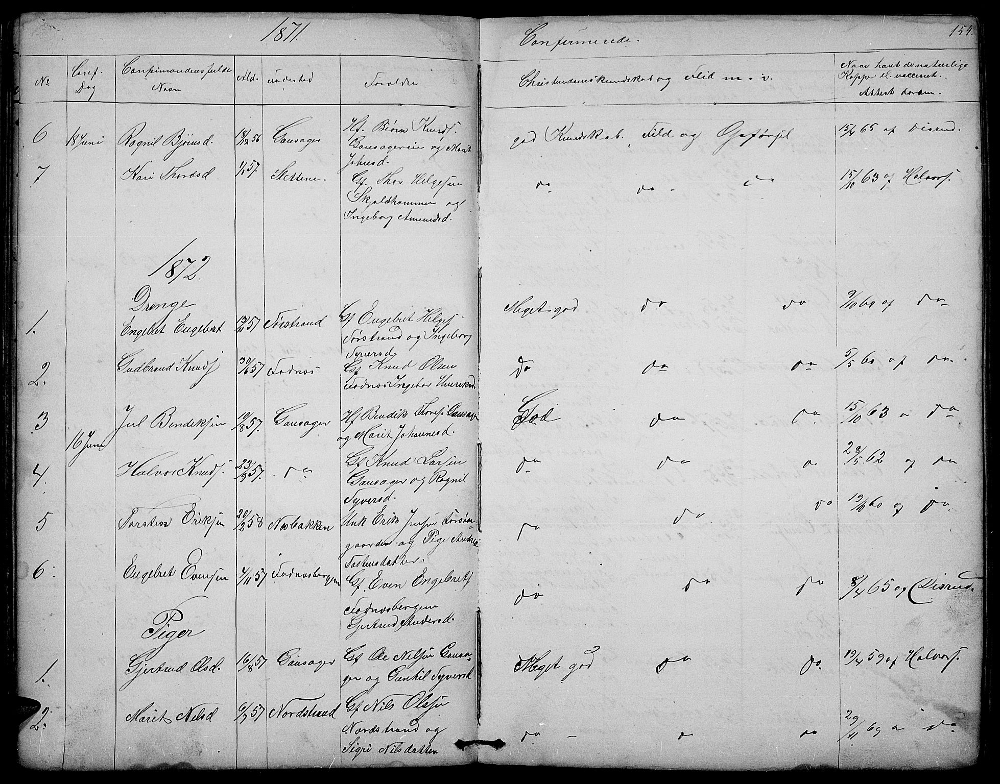 SAH, Nord-Aurdal prestekontor, Klokkerbok nr. 3, 1842-1882, s. 154