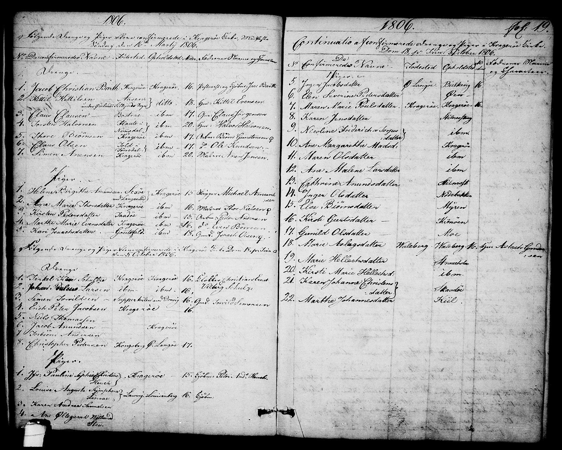 SAKO, Kragerø kirkebøker, F/Fa/L0003: Ministerialbok nr. 3, 1802-1813, s. 19