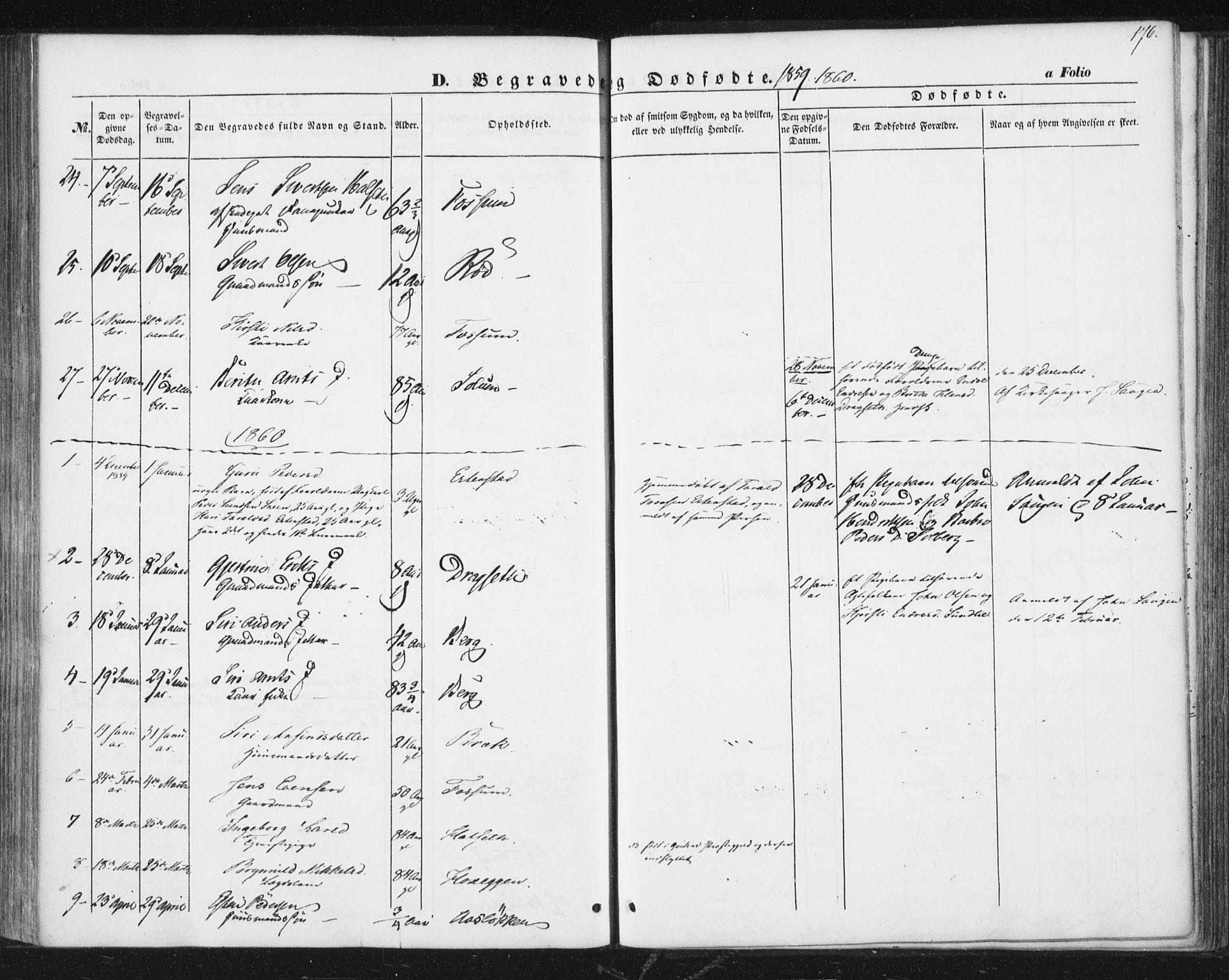 SAT, Ministerialprotokoller, klokkerbøker og fødselsregistre - Sør-Trøndelag, 689/L1038: Ministerialbok nr. 689A03, 1848-1872, s. 176