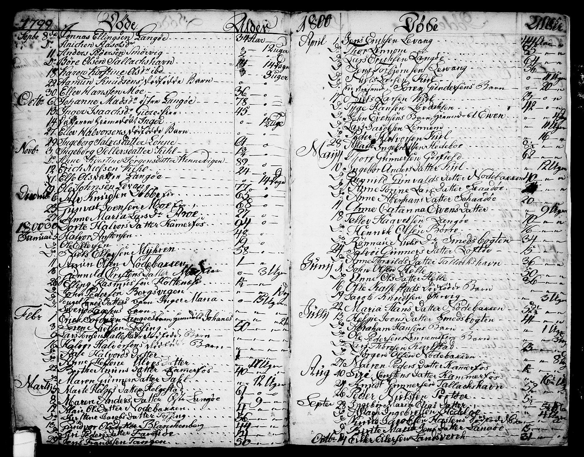SAKO, Sannidal kirkebøker, F/Fa/L0002: Ministerialbok nr. 2, 1767-1802, s. 165
