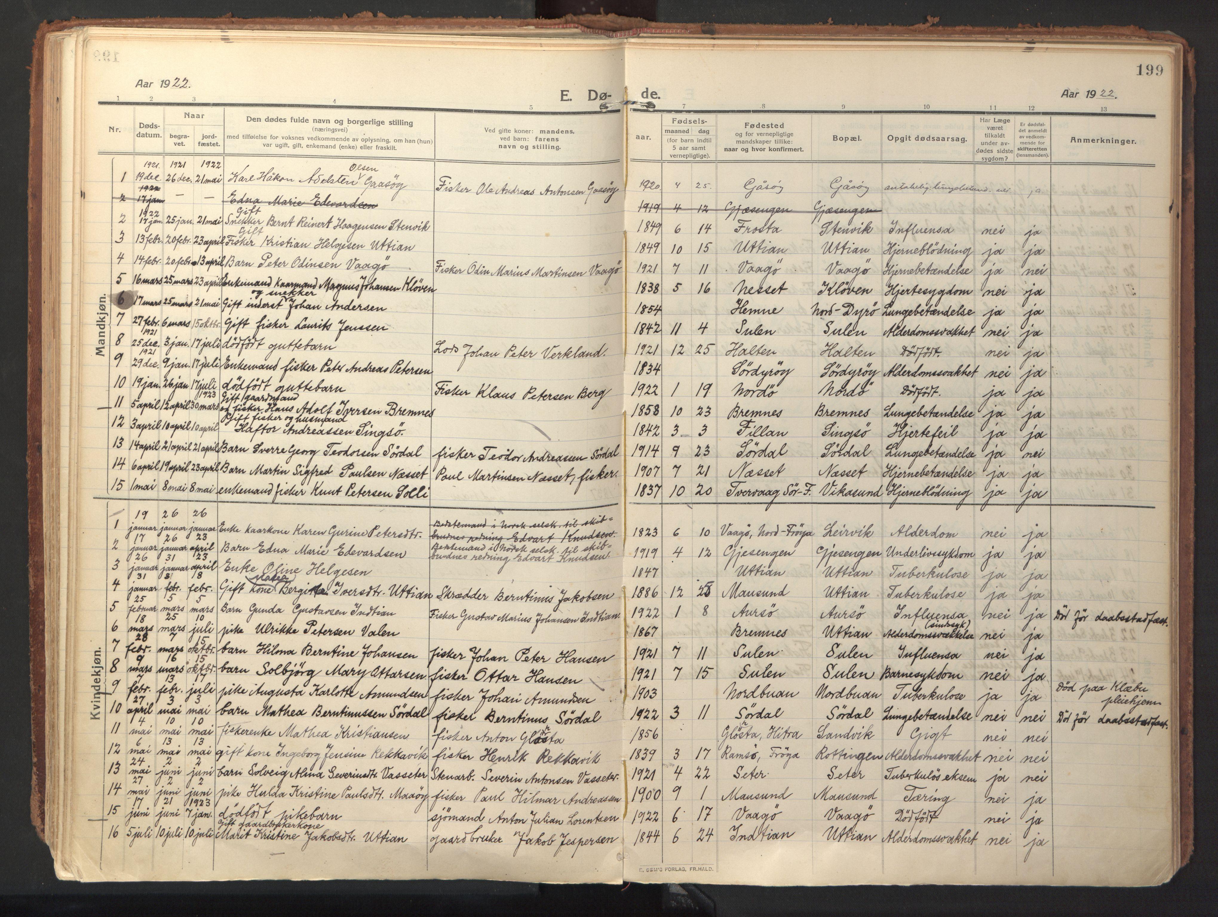 SAT, Ministerialprotokoller, klokkerbøker og fødselsregistre - Sør-Trøndelag, 640/L0581: Ministerialbok nr. 640A06, 1910-1924, s. 199