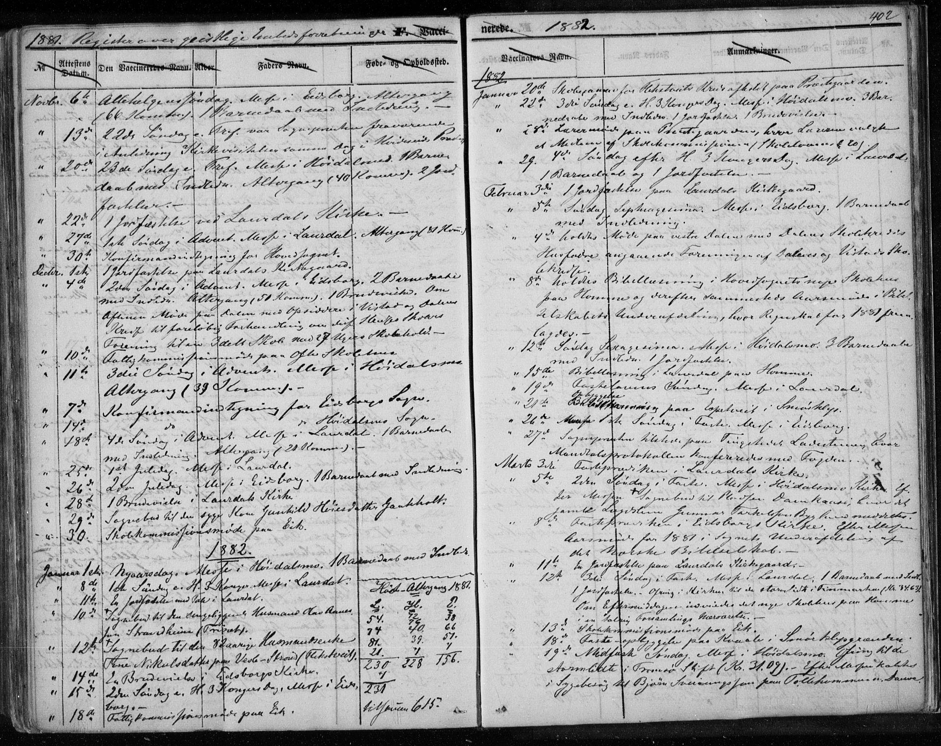 SAKO, Lårdal kirkebøker, F/Fa/L0006: Ministerialbok nr. I 6, 1861-1886, s. 402