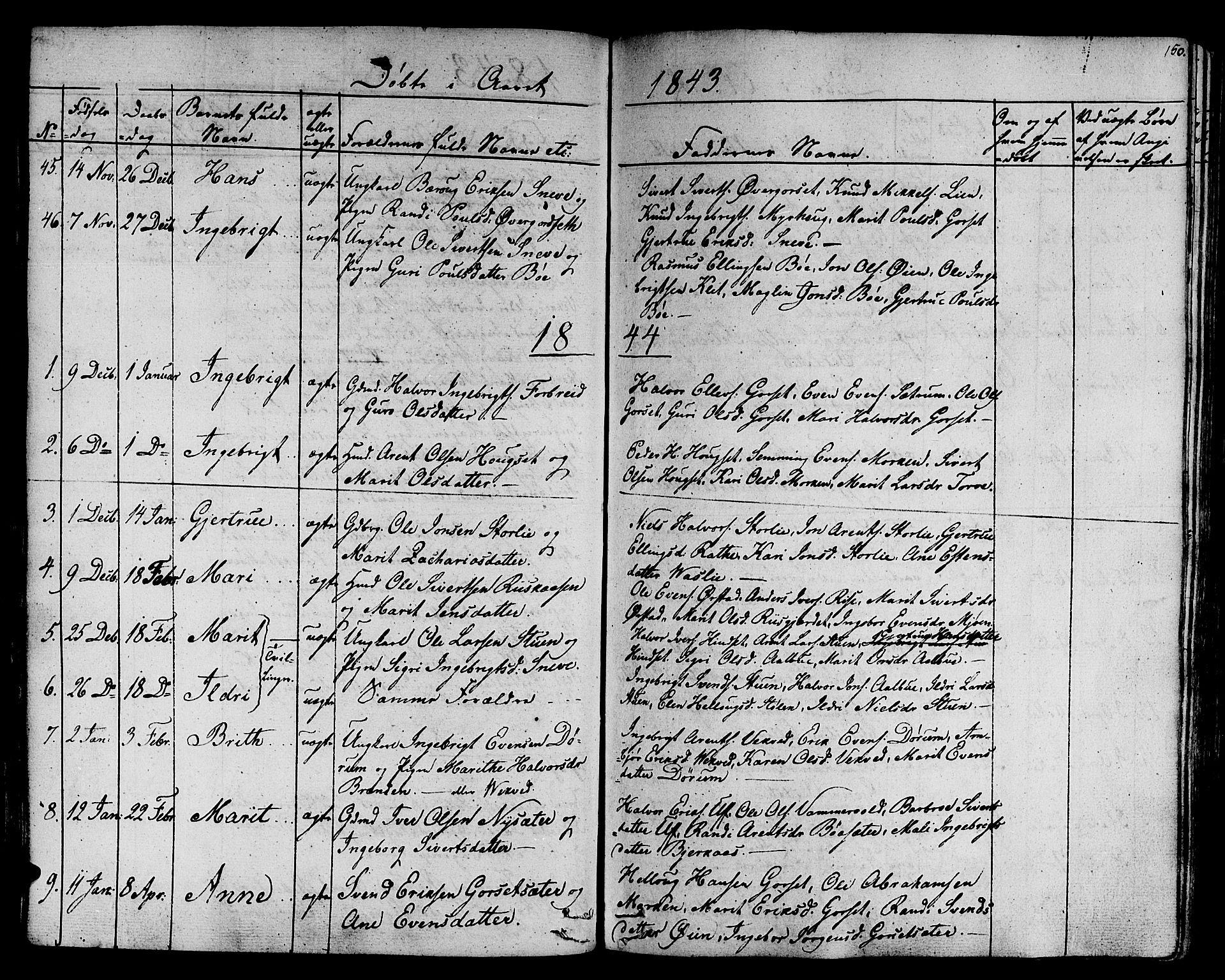 SAT, Ministerialprotokoller, klokkerbøker og fødselsregistre - Sør-Trøndelag, 678/L0897: Ministerialbok nr. 678A06-07, 1821-1847, s. 150