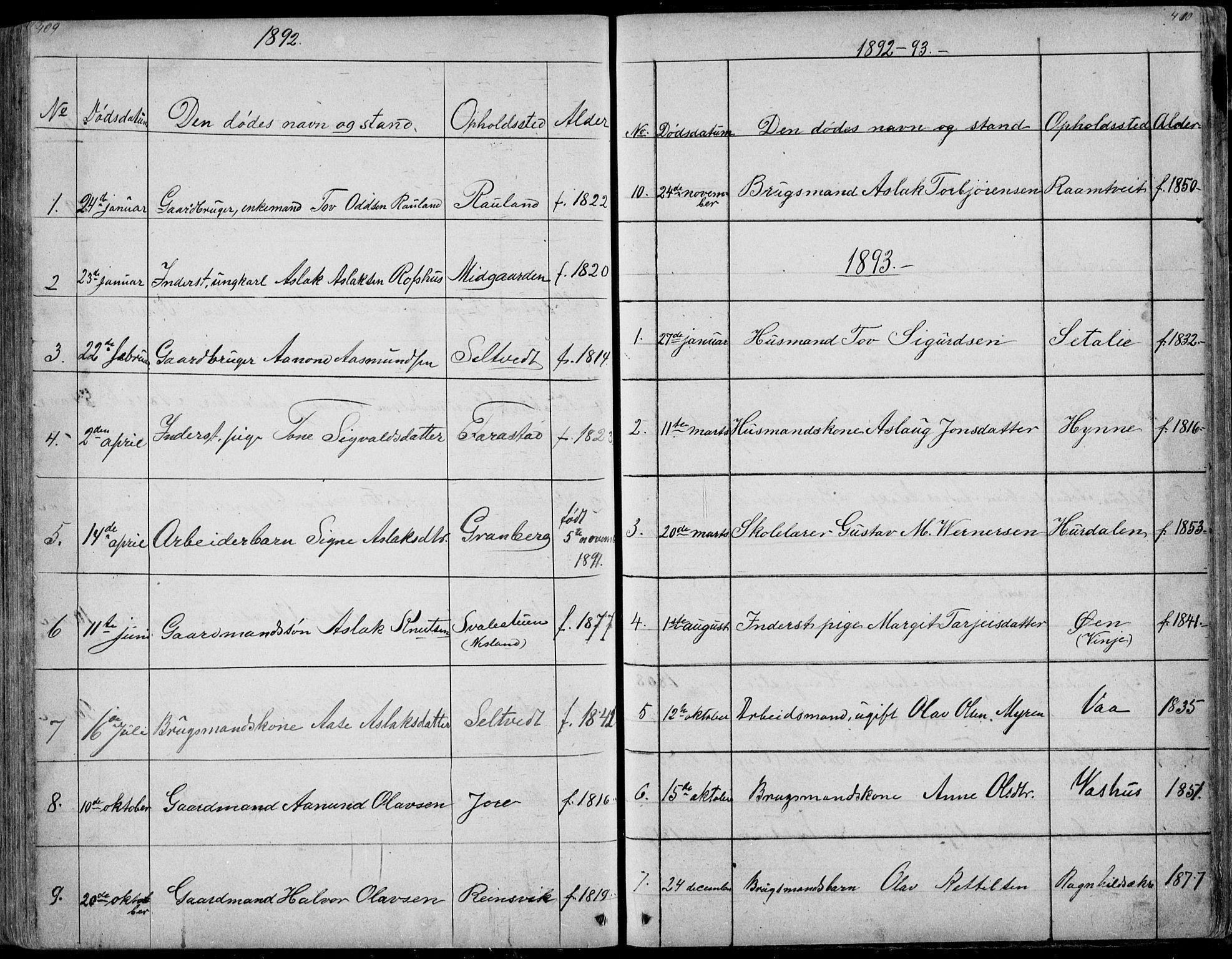 SAKO, Rauland kirkebøker, G/Ga/L0002: Klokkerbok nr. I 2, 1849-1935, s. 409-410