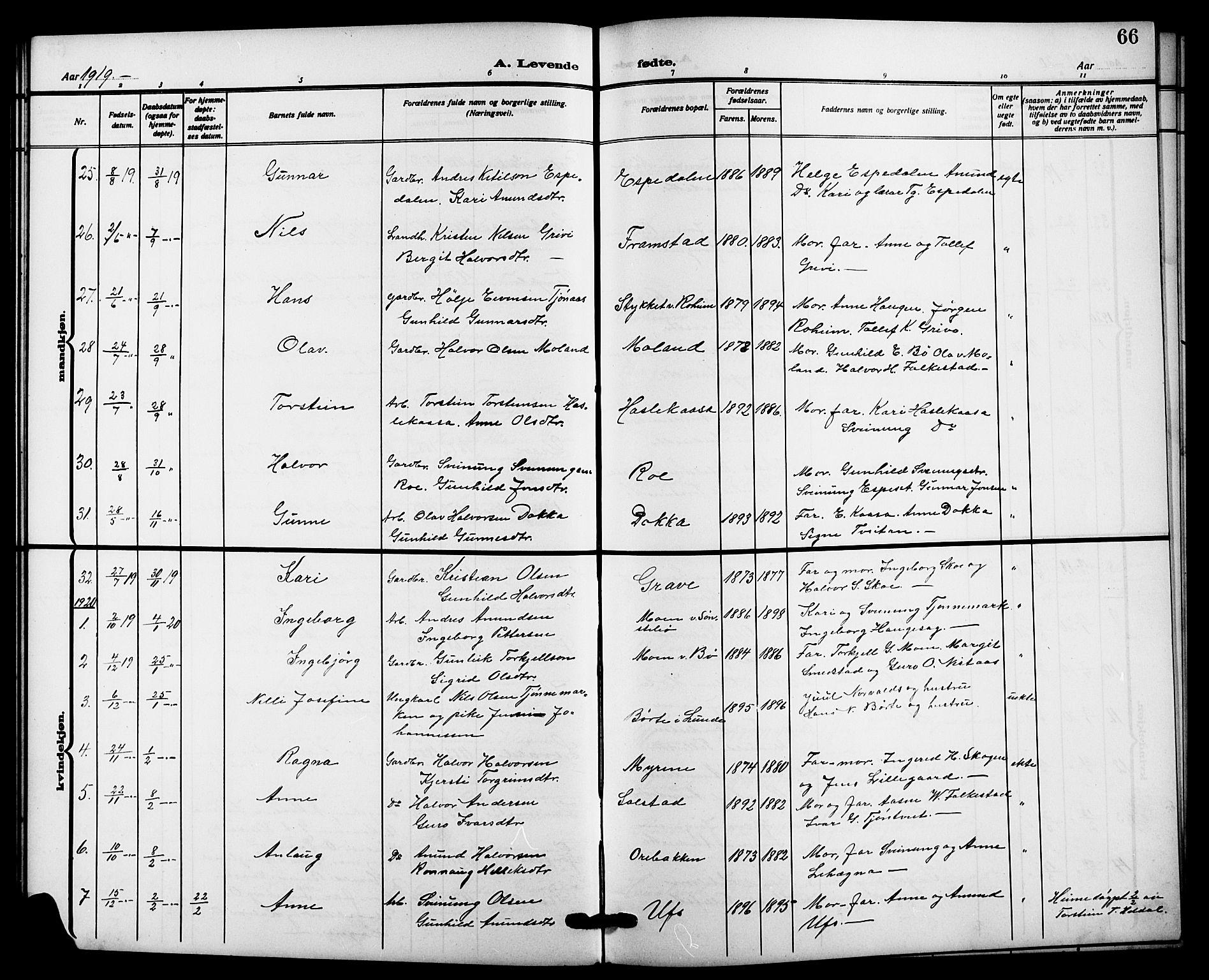 SAKO, Bø kirkebøker, G/Ga/L0007: Klokkerbok nr. 7, 1909-1924, s. 66