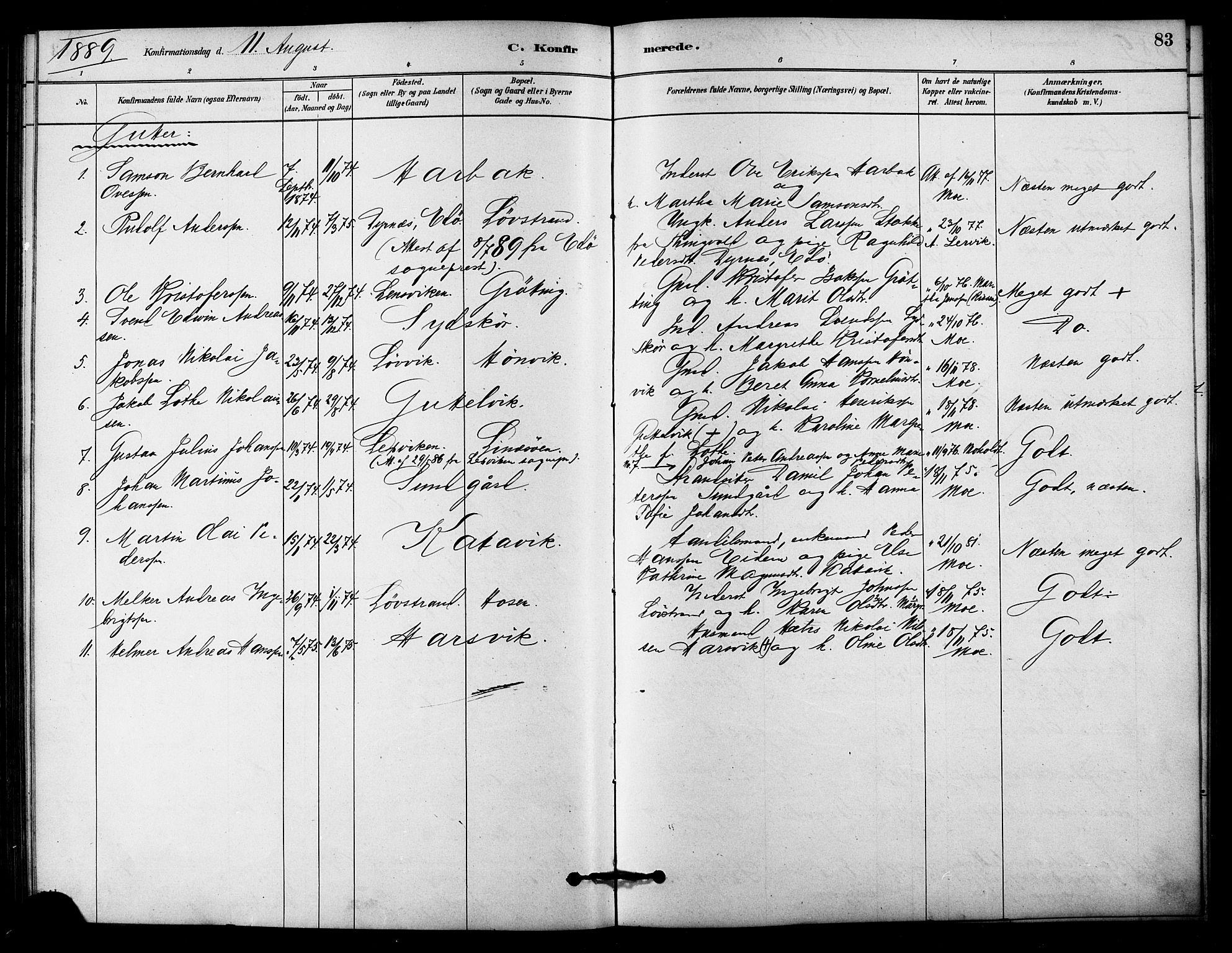 SAT, Ministerialprotokoller, klokkerbøker og fødselsregistre - Sør-Trøndelag, 656/L0692: Ministerialbok nr. 656A01, 1879-1893, s. 83
