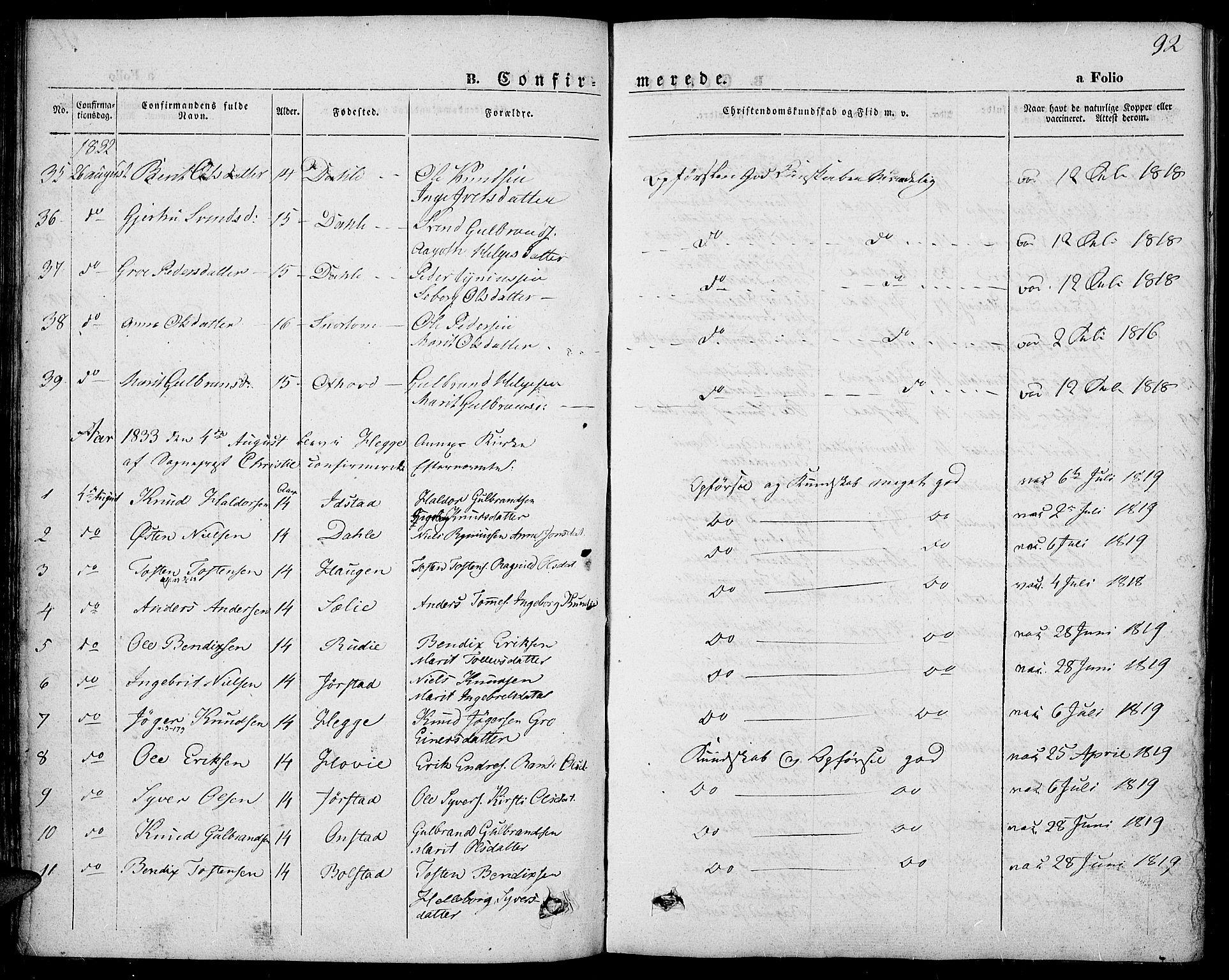 SAH, Slidre prestekontor, Ministerialbok nr. 4, 1831-1848, s. 92