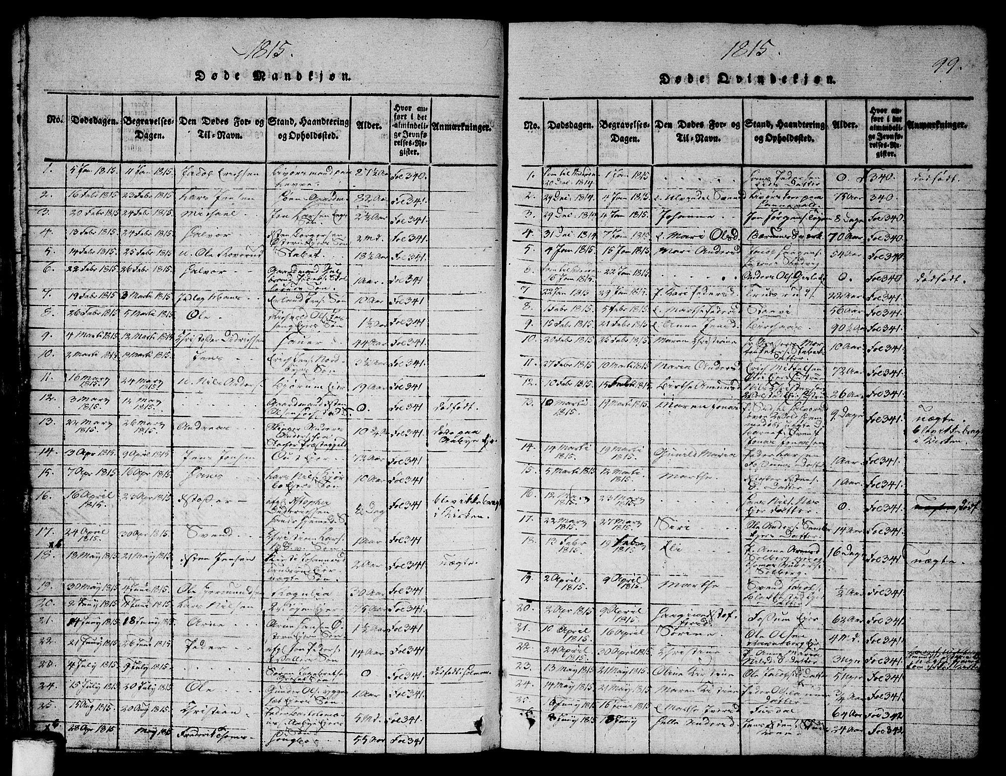 SAO, Asker prestekontor Kirkebøker, G/Ga/L0001: Klokkerbok nr. I 1, 1814-1830, s. 99