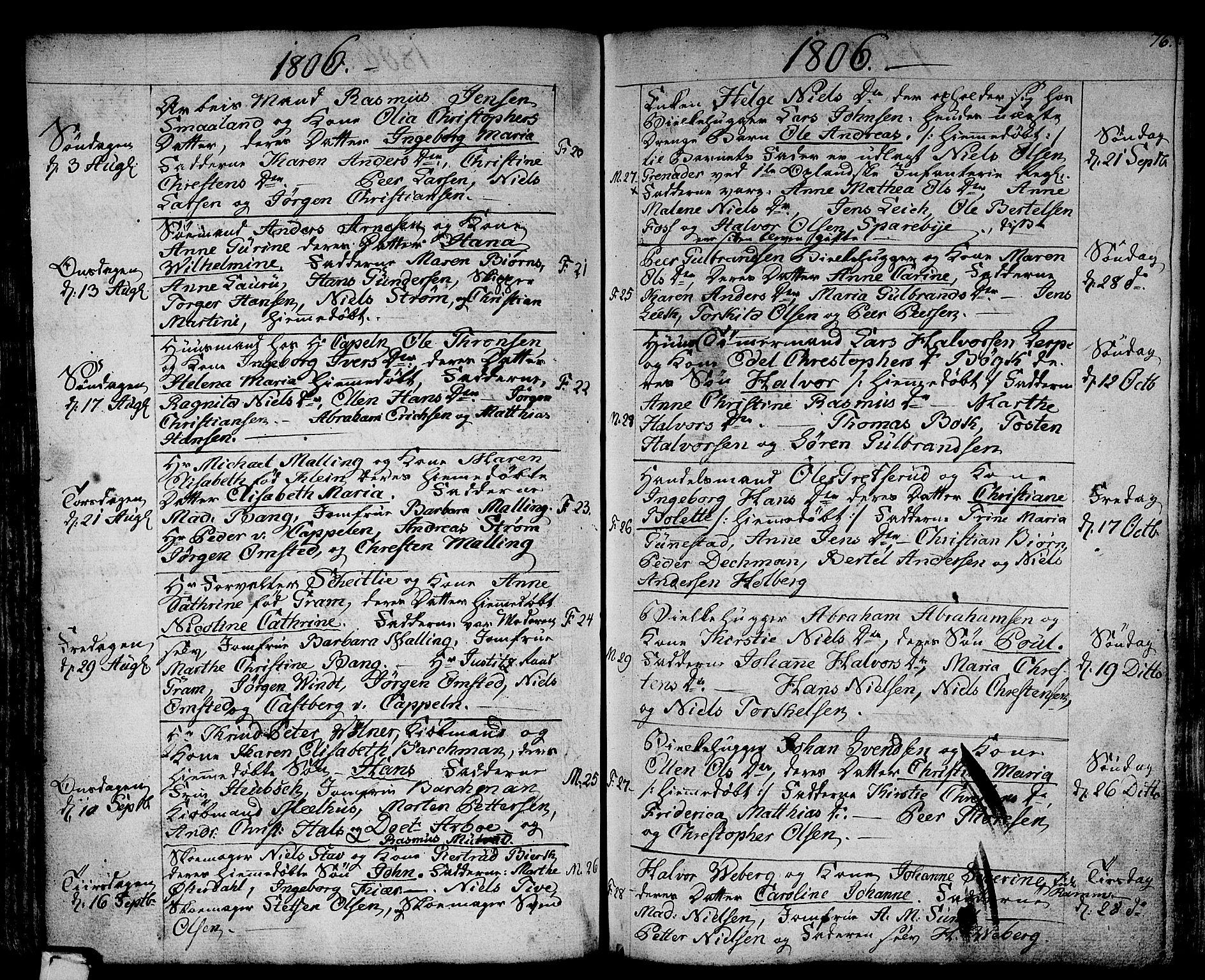 SAKO, Strømsø kirkebøker, F/Fa/L0010: Ministerialbok nr. I 10, 1792-1822, s. 76
