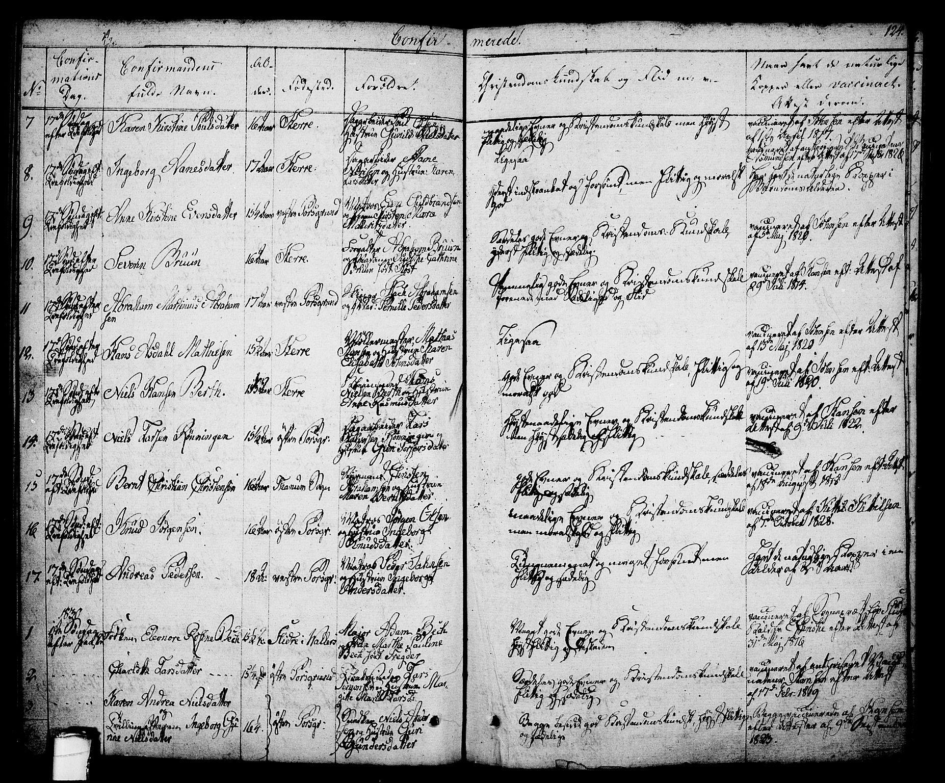 SAKO, Porsgrunn kirkebøker , F/Fa/L0005: Ministerialbok nr. 5, 1828-1840, s. 124