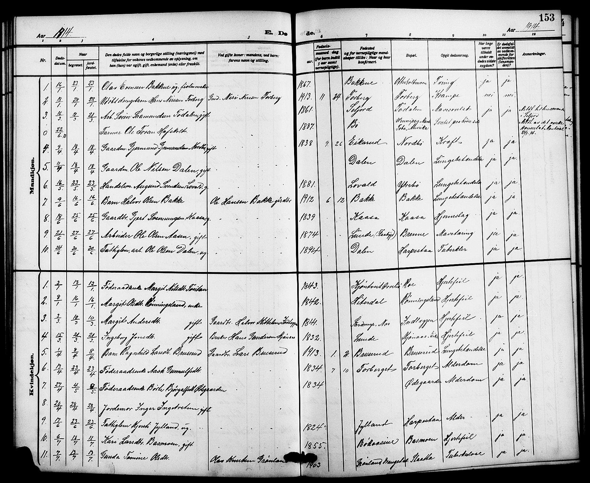 SAKO, Bø kirkebøker, G/Ga/L0007: Klokkerbok nr. 7, 1909-1924, s. 153