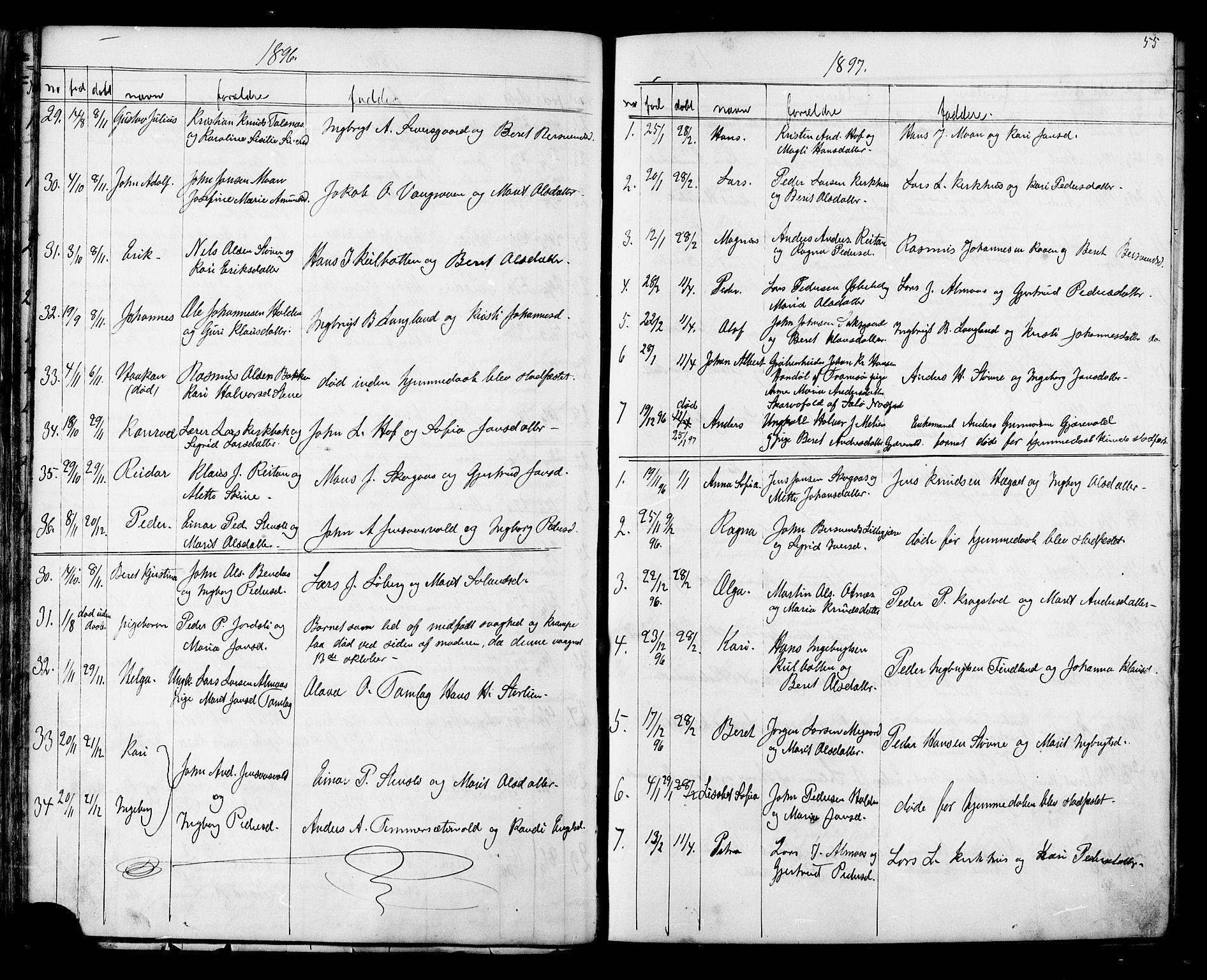 SAT, Ministerialprotokoller, klokkerbøker og fødselsregistre - Sør-Trøndelag, 686/L0985: Klokkerbok nr. 686C01, 1871-1933, s. 55