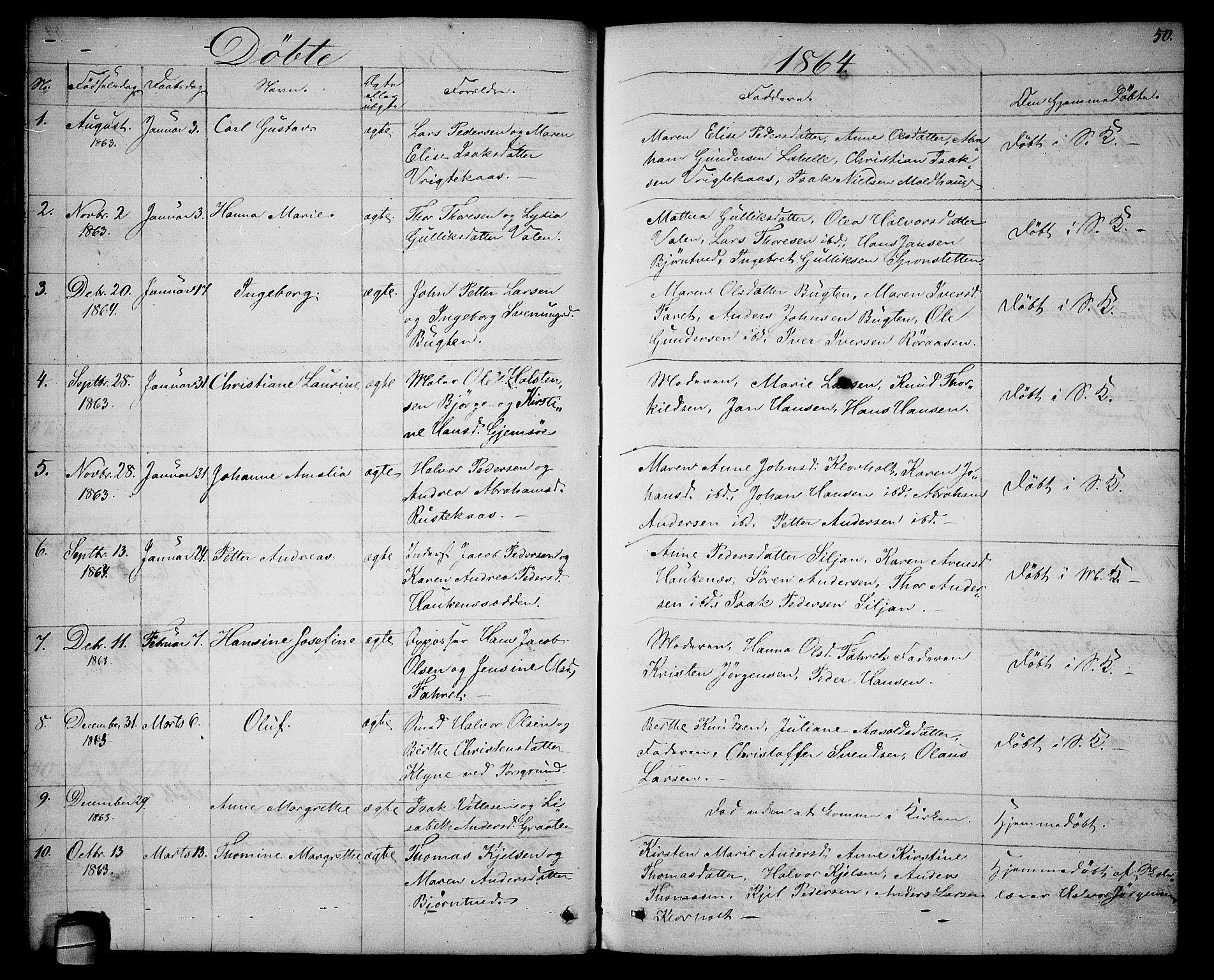 SAKO, Solum kirkebøker, G/Ga/L0004: Klokkerbok nr. I 4, 1859-1876, s. 50