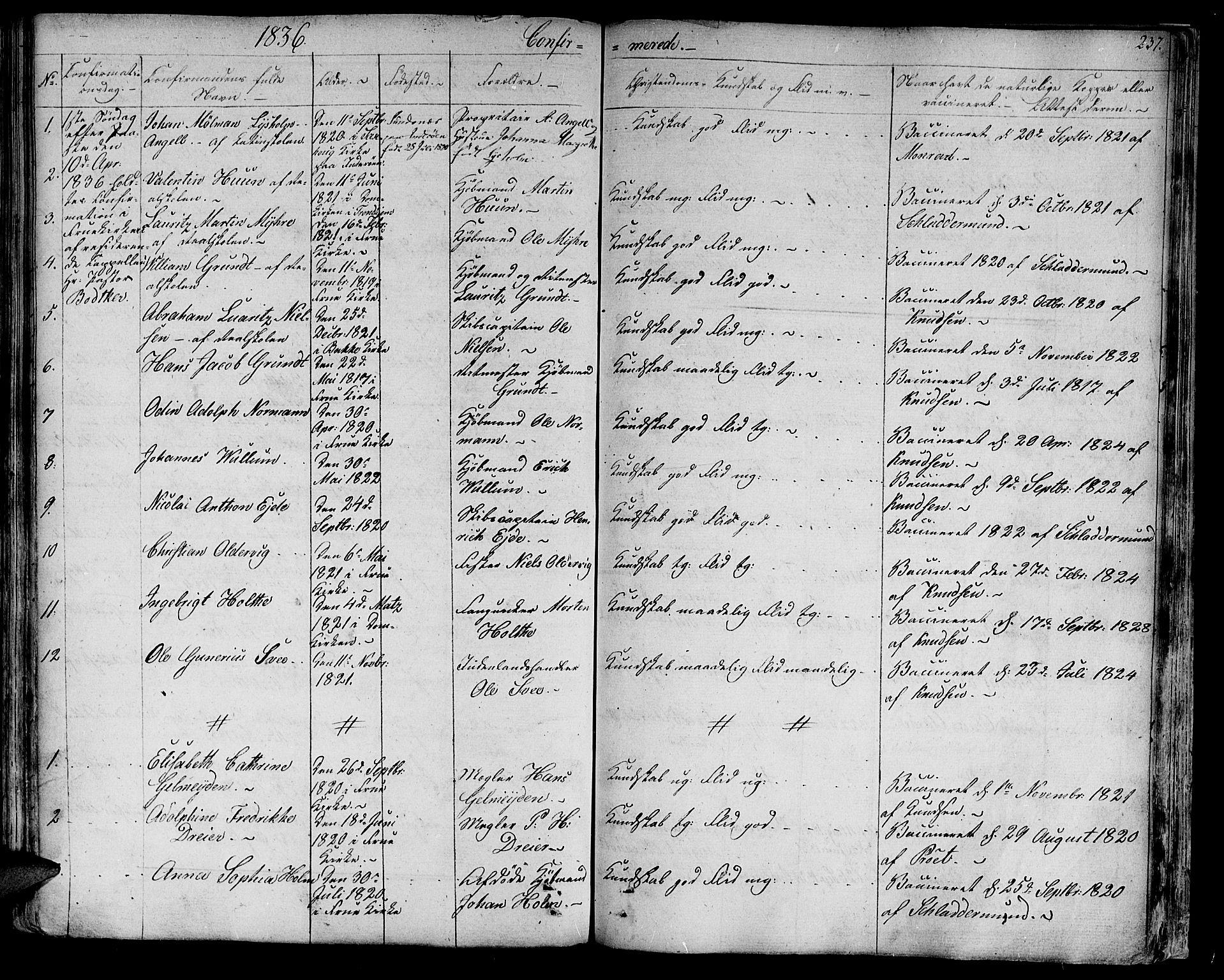 SAT, Ministerialprotokoller, klokkerbøker og fødselsregistre - Sør-Trøndelag, 602/L0108: Ministerialbok nr. 602A06, 1821-1839, s. 237
