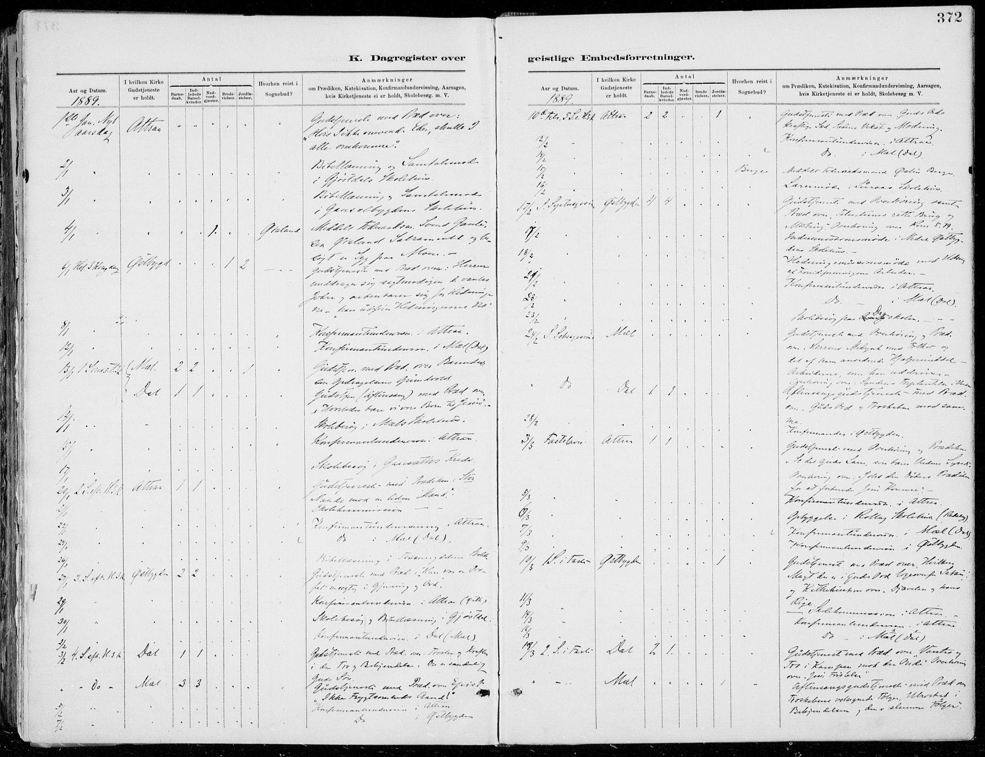 SAKO, Tinn kirkebøker, F/Fa/L0007: Ministerialbok nr. I 7, 1878-1922, s. 372