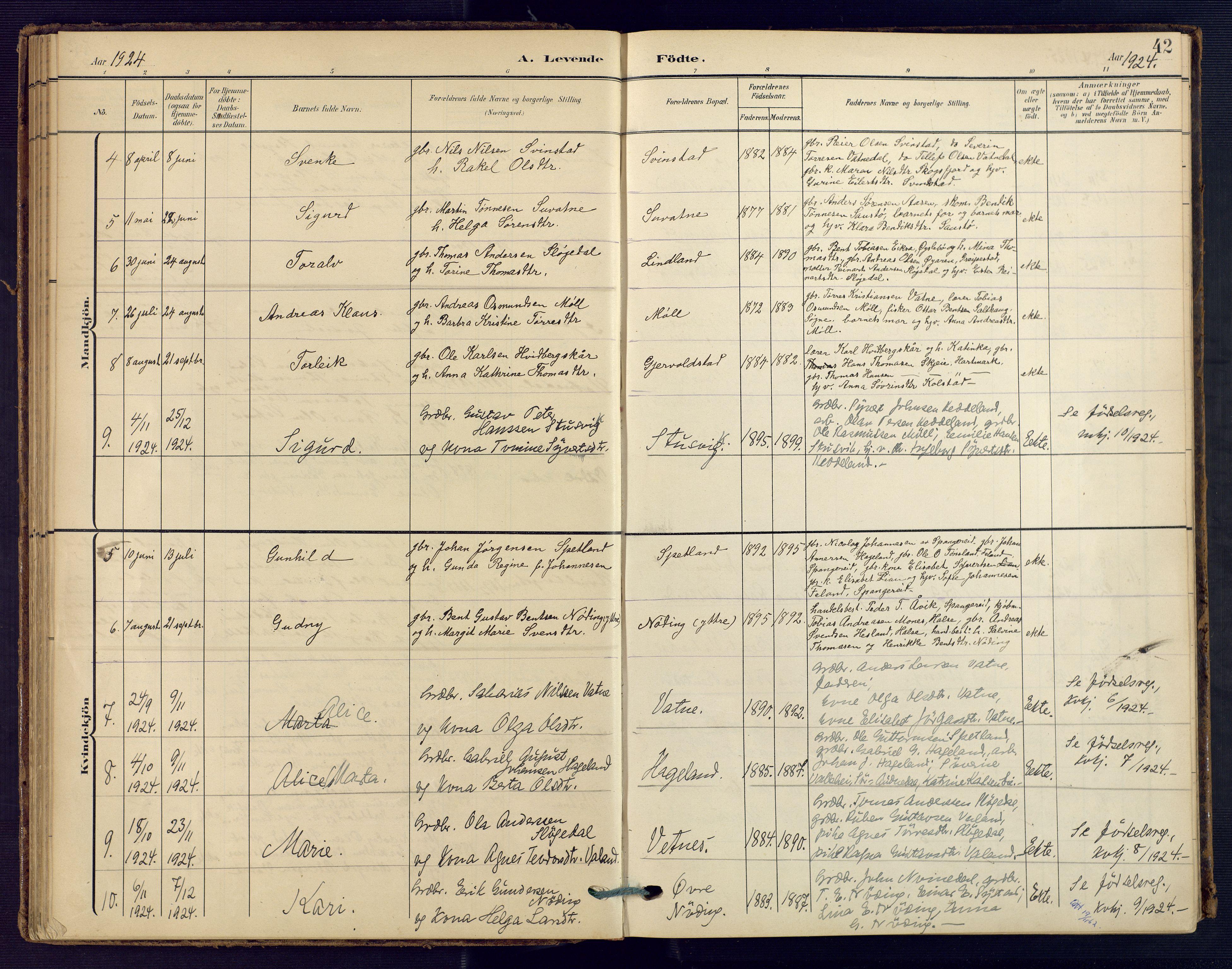 SAK, Holum sokneprestkontor, F/Fa/Faa/L0008: Ministerialbok nr. A 8, 1908-1929, s. 42