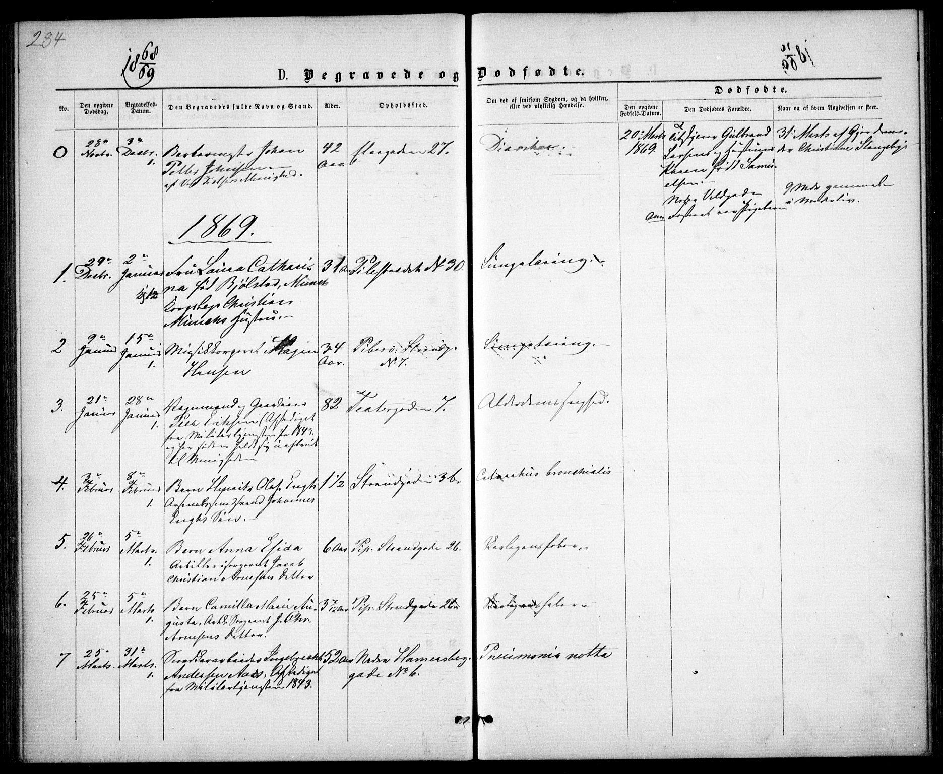 SAO, Garnisonsmenigheten Kirkebøker, G/Ga/L0006: Klokkerbok nr. 6, 1860-1880, s. 284