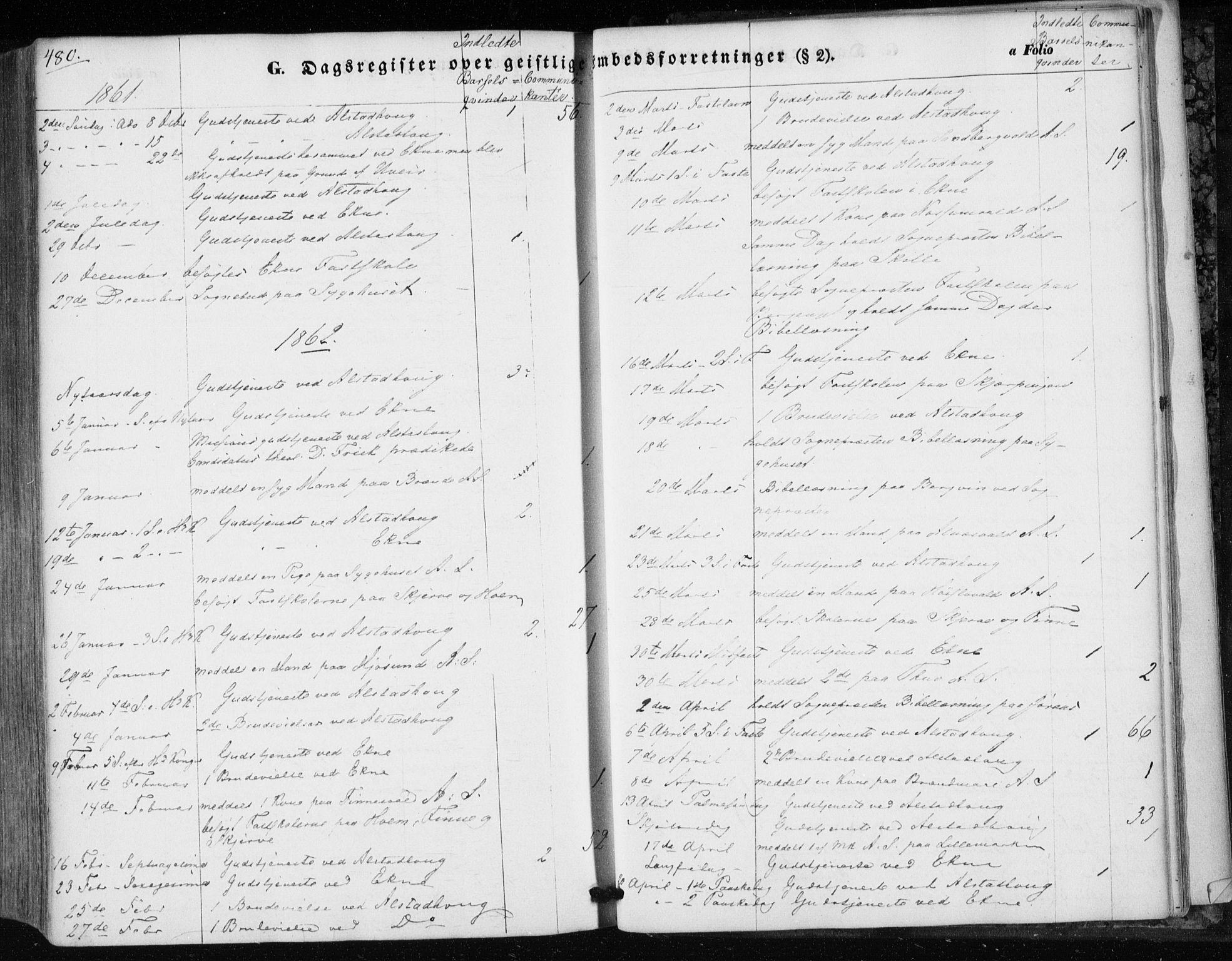 SAT, Ministerialprotokoller, klokkerbøker og fødselsregistre - Nord-Trøndelag, 717/L0154: Ministerialbok nr. 717A07 /1, 1850-1862, s. 480