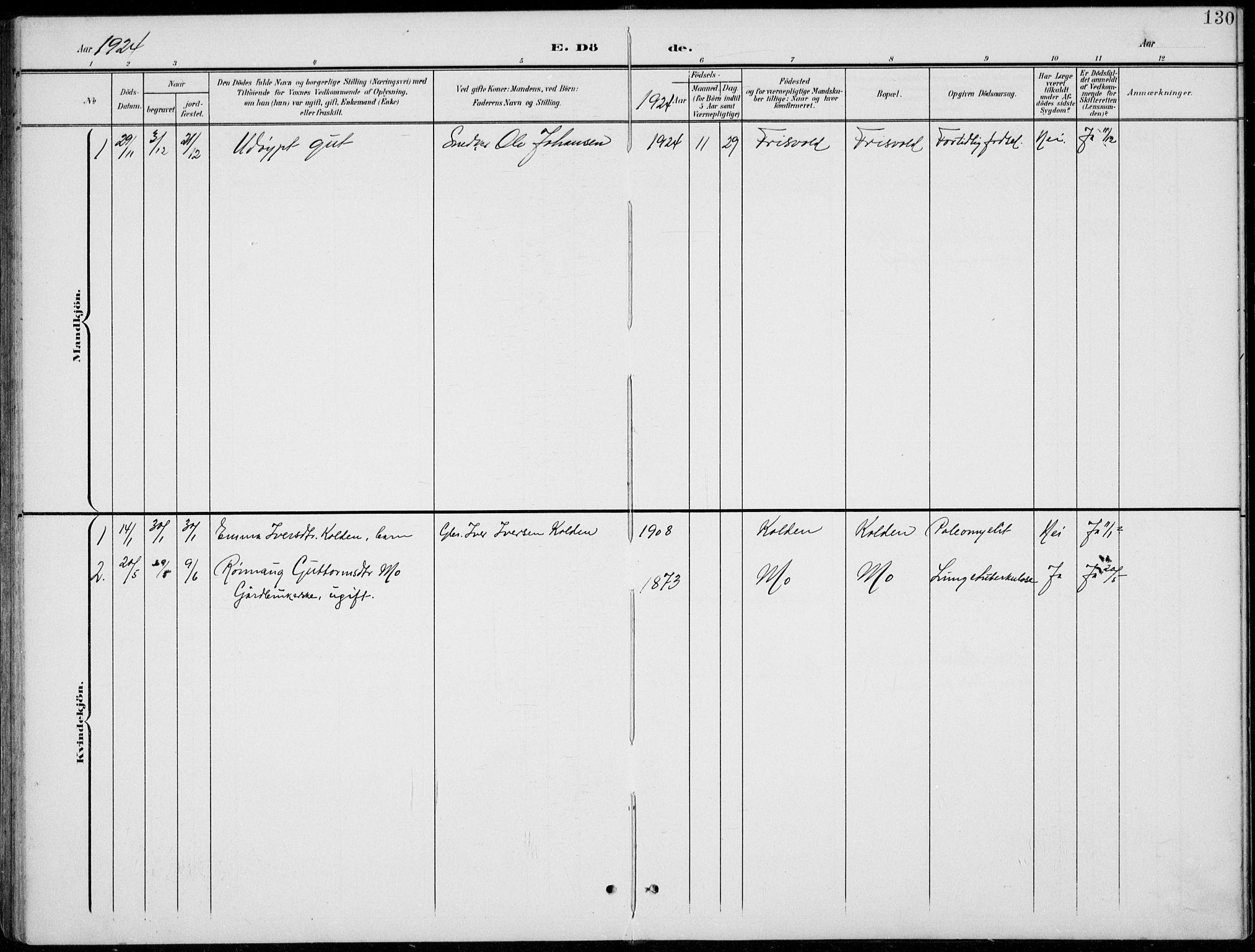 SAH, Lom prestekontor, L/L0006: Klokkerbok nr. 6, 1901-1939, s. 130