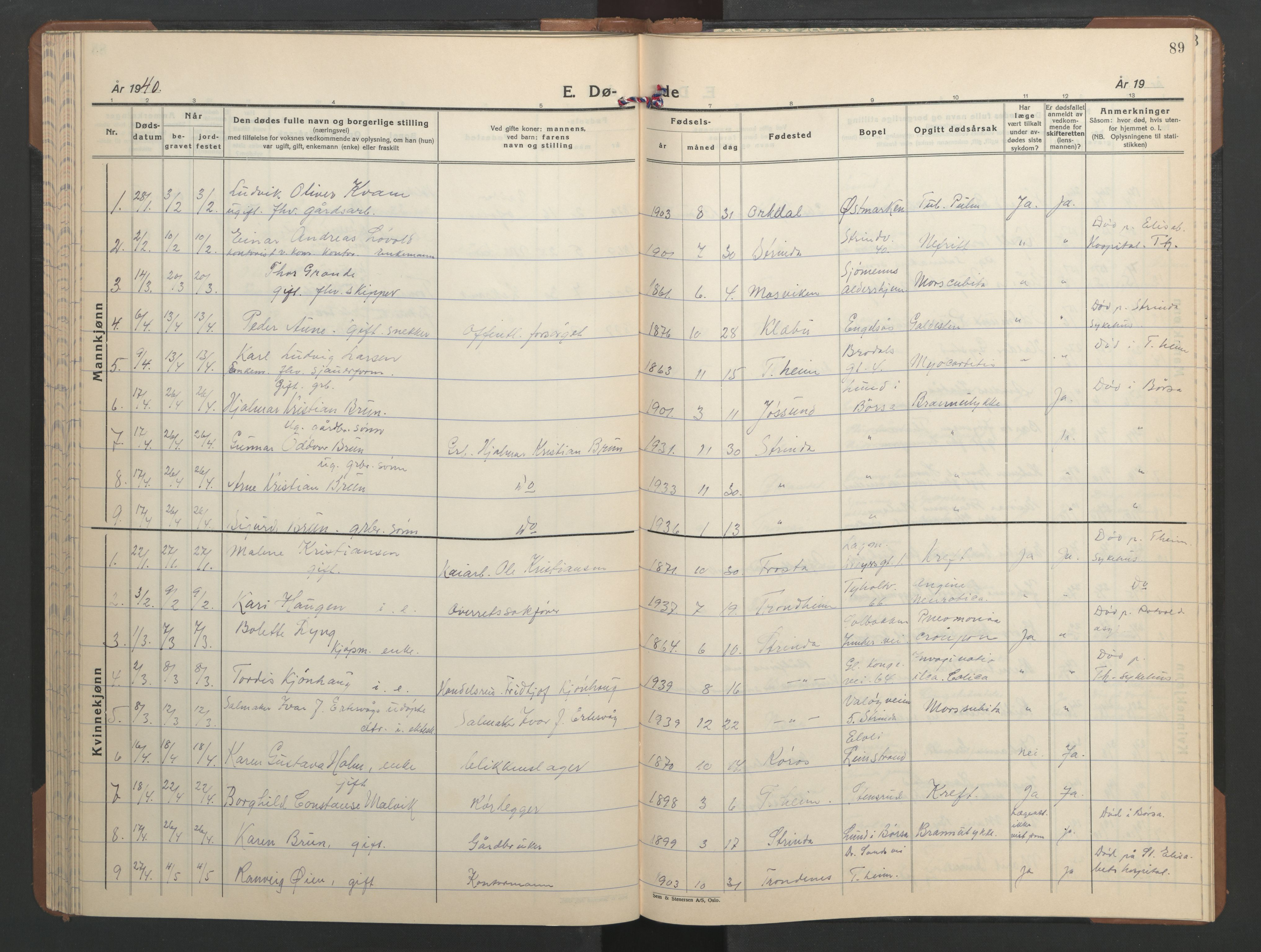 SAT, Ministerialprotokoller, klokkerbøker og fødselsregistre - Sør-Trøndelag, 606/L0315: Klokkerbok nr. 606C11, 1938-1947, s. 89