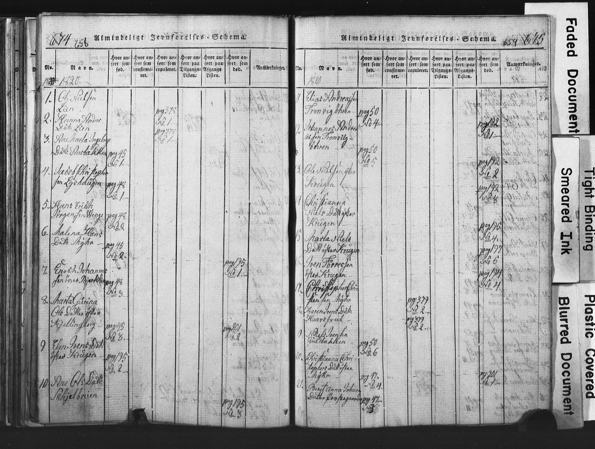 SAT, Ministerialprotokoller, klokkerbøker og fødselsregistre - Nord-Trøndelag, 701/L0017: Klokkerbok nr. 701C01, 1817-1825, s. 658-659