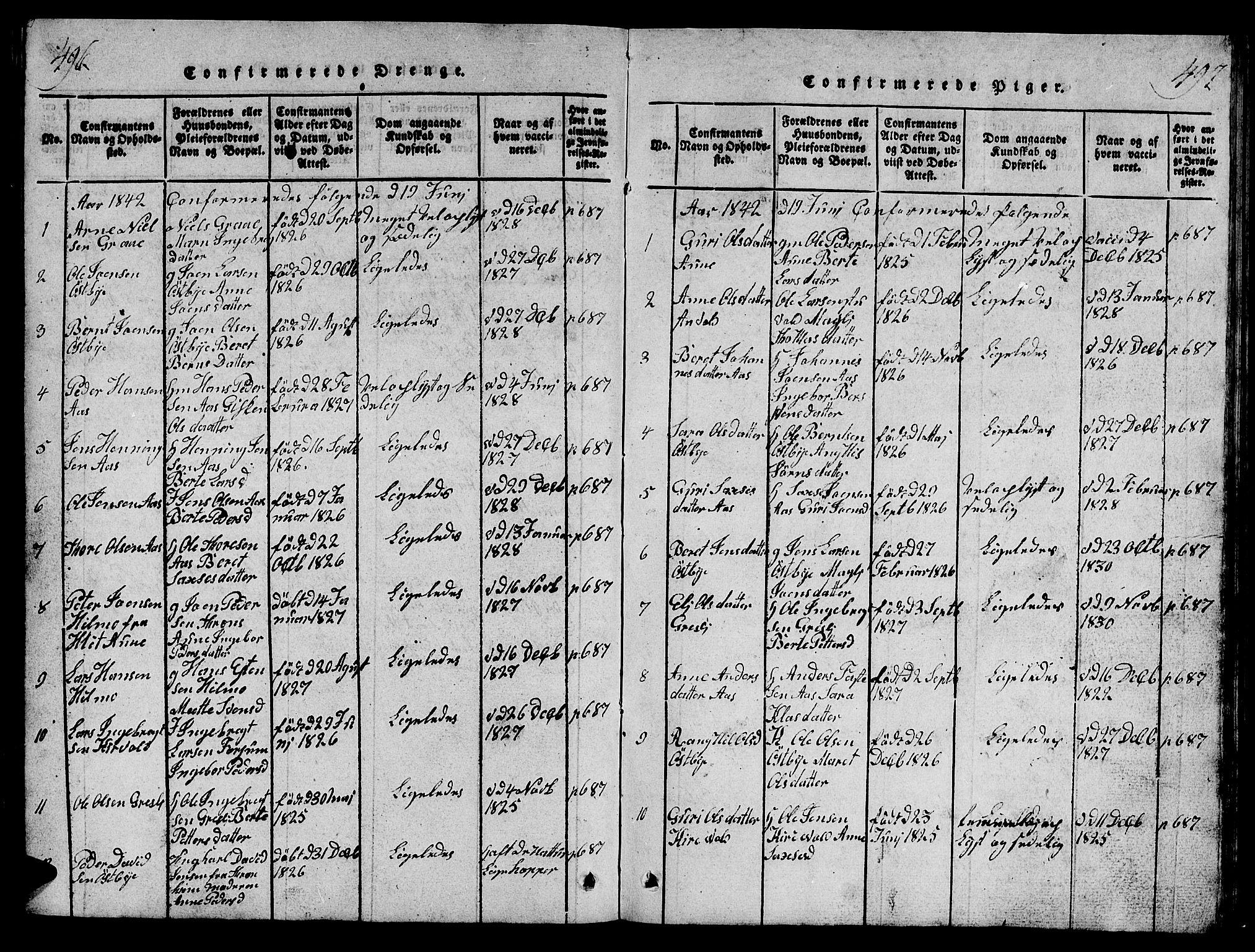 SAT, Ministerialprotokoller, klokkerbøker og fødselsregistre - Sør-Trøndelag, 698/L1164: Klokkerbok nr. 698C01, 1816-1861, s. 496-497
