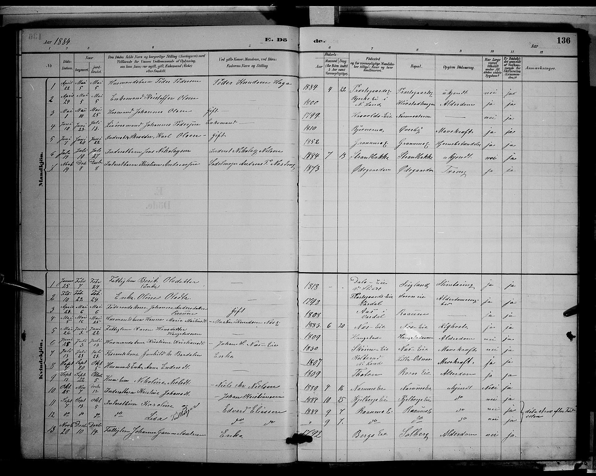 SAH, Søndre Land prestekontor, L/L0003: Klokkerbok nr. 3, 1884-1902, s. 136