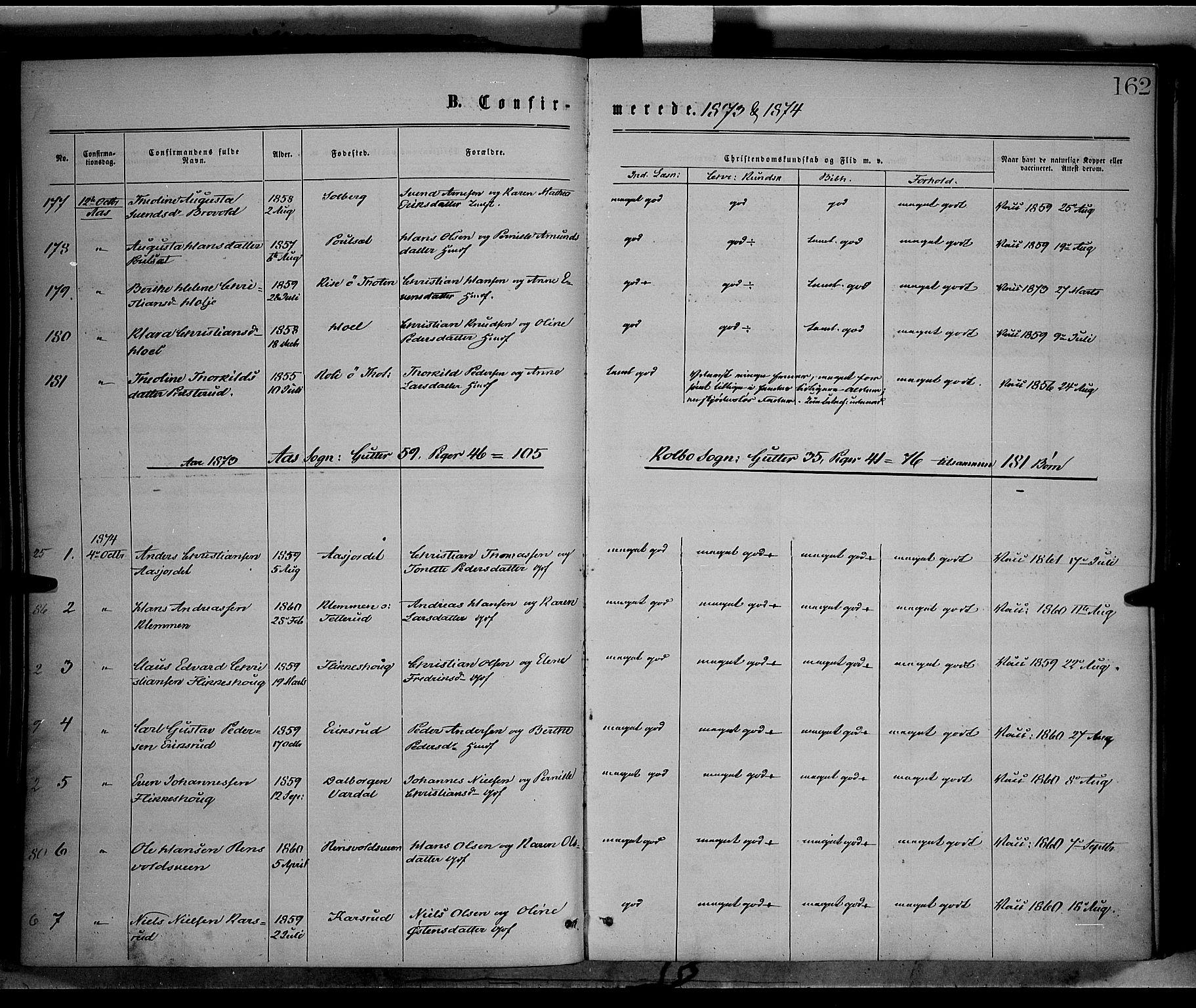 SAH, Vestre Toten prestekontor, H/Ha/Haa/L0008: Ministerialbok nr. 8, 1870-1877, s. 162