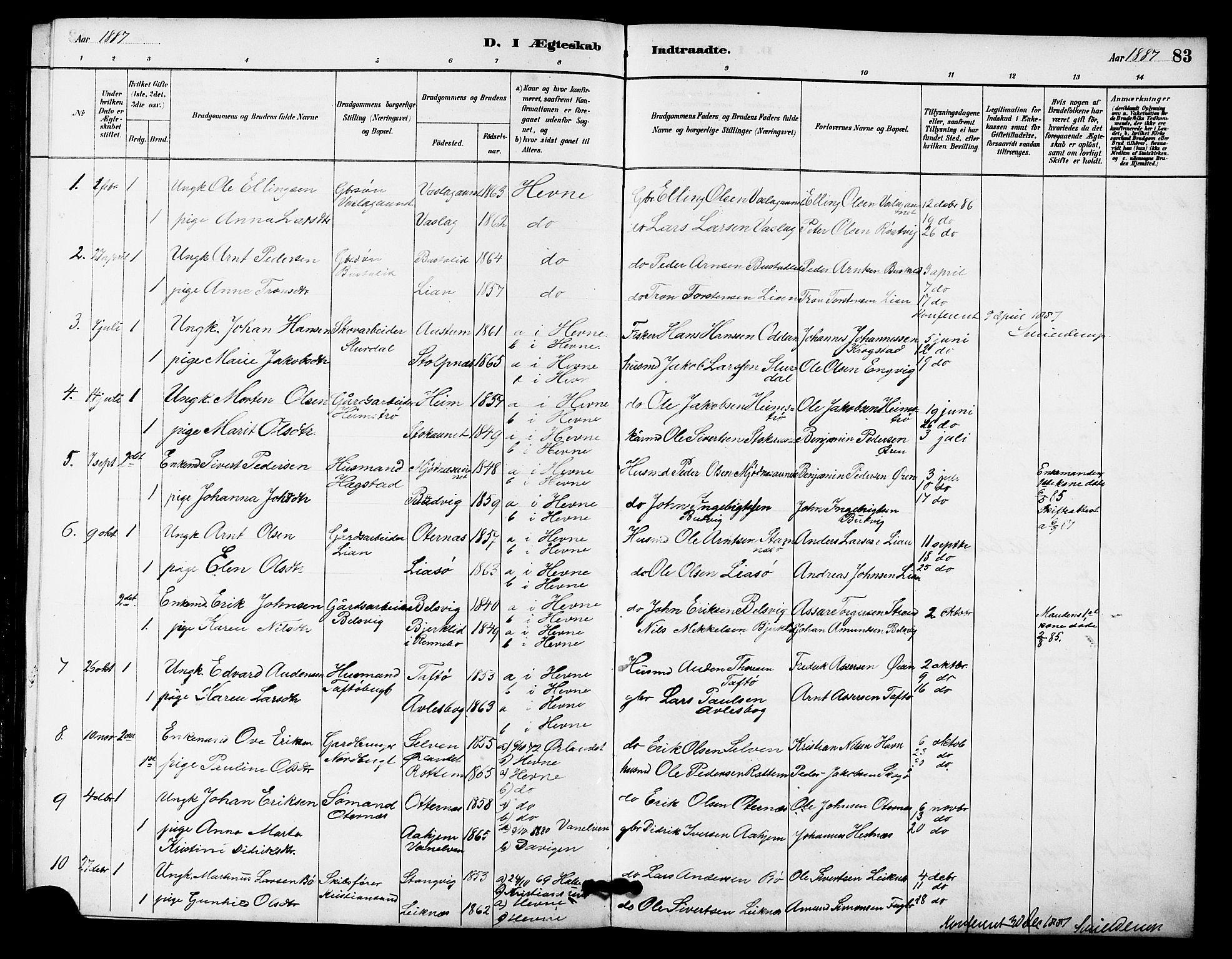 SAT, Ministerialprotokoller, klokkerbøker og fødselsregistre - Sør-Trøndelag, 633/L0519: Klokkerbok nr. 633C01, 1884-1905, s. 83