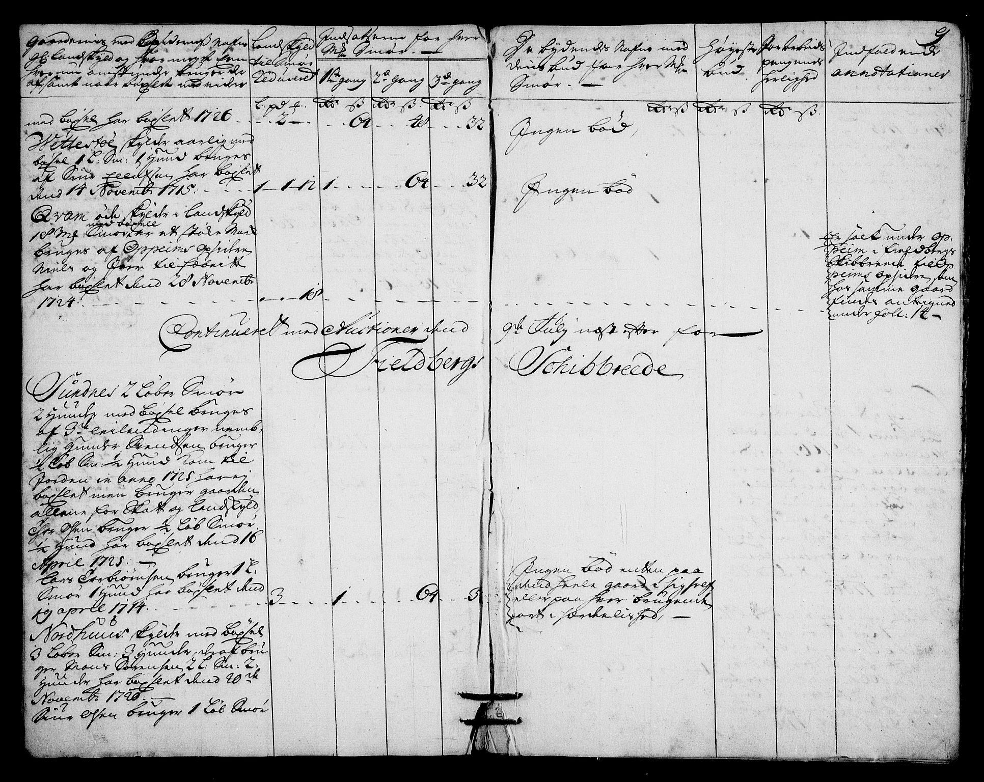 RA, Rentekammeret inntil 1814, Realistisk ordnet avdeling, On/L0003: [Jj 4]: Kommisjonsforretning over Vilhelm Hanssøns forpaktning av Halsnøy klosters gods, 1721-1729, s. 336