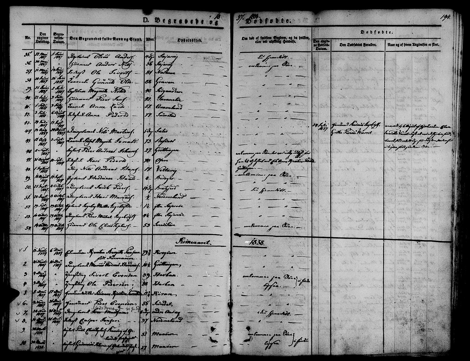 SAT, Ministerialprotokoller, klokkerbøker og fødselsregistre - Sør-Trøndelag, 657/L0703: Ministerialbok nr. 657A04, 1831-1846, s. 194