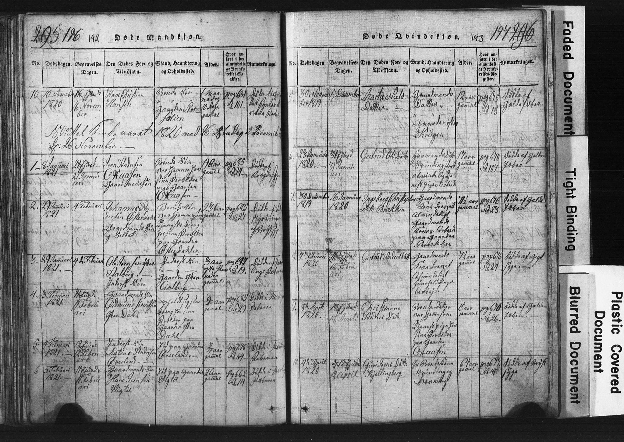 SAT, Ministerialprotokoller, klokkerbøker og fødselsregistre - Nord-Trøndelag, 701/L0017: Klokkerbok nr. 701C01, 1817-1825, s. 192-193