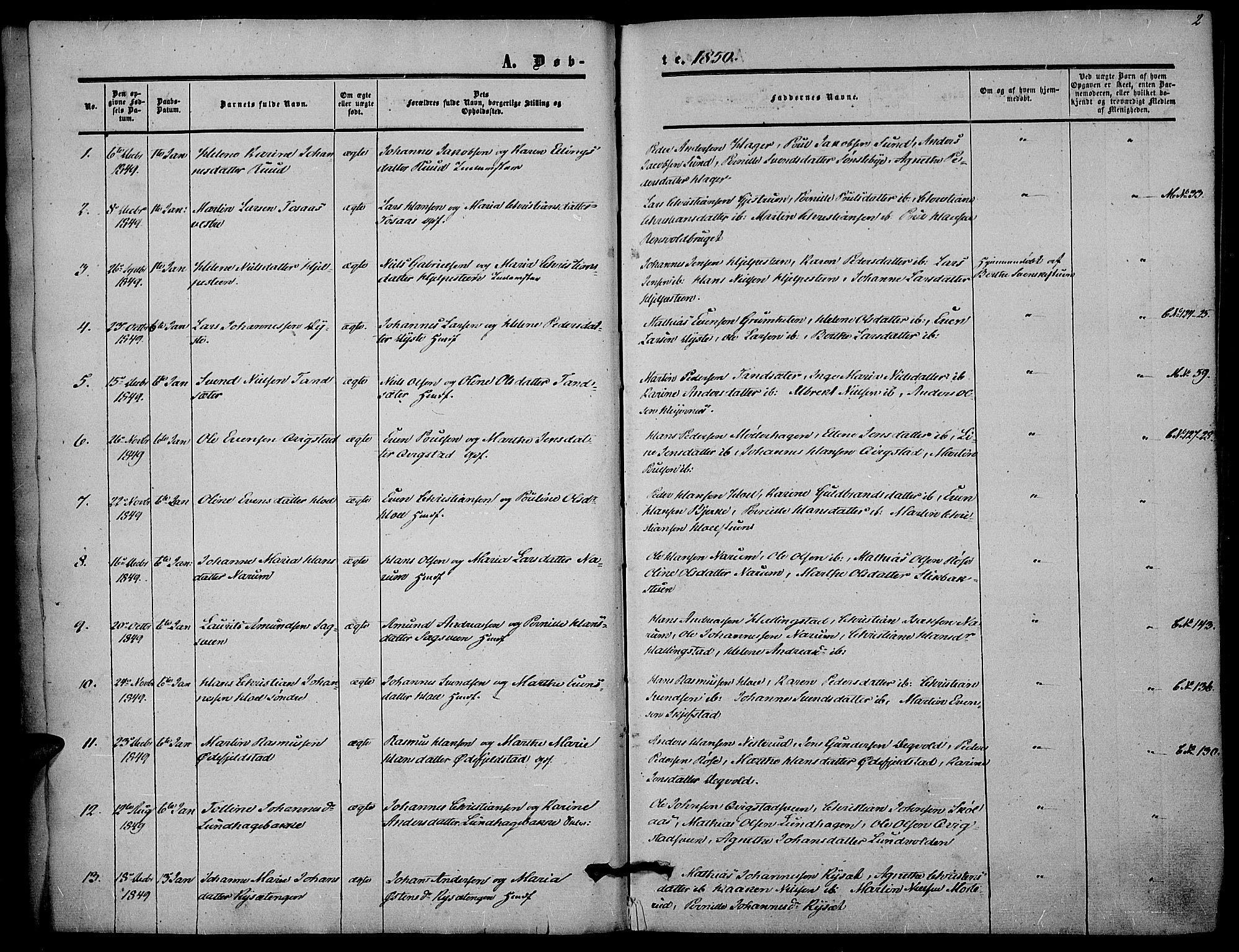 SAH, Vestre Toten prestekontor, Ministerialbok nr. 5, 1850-1855, s. 2