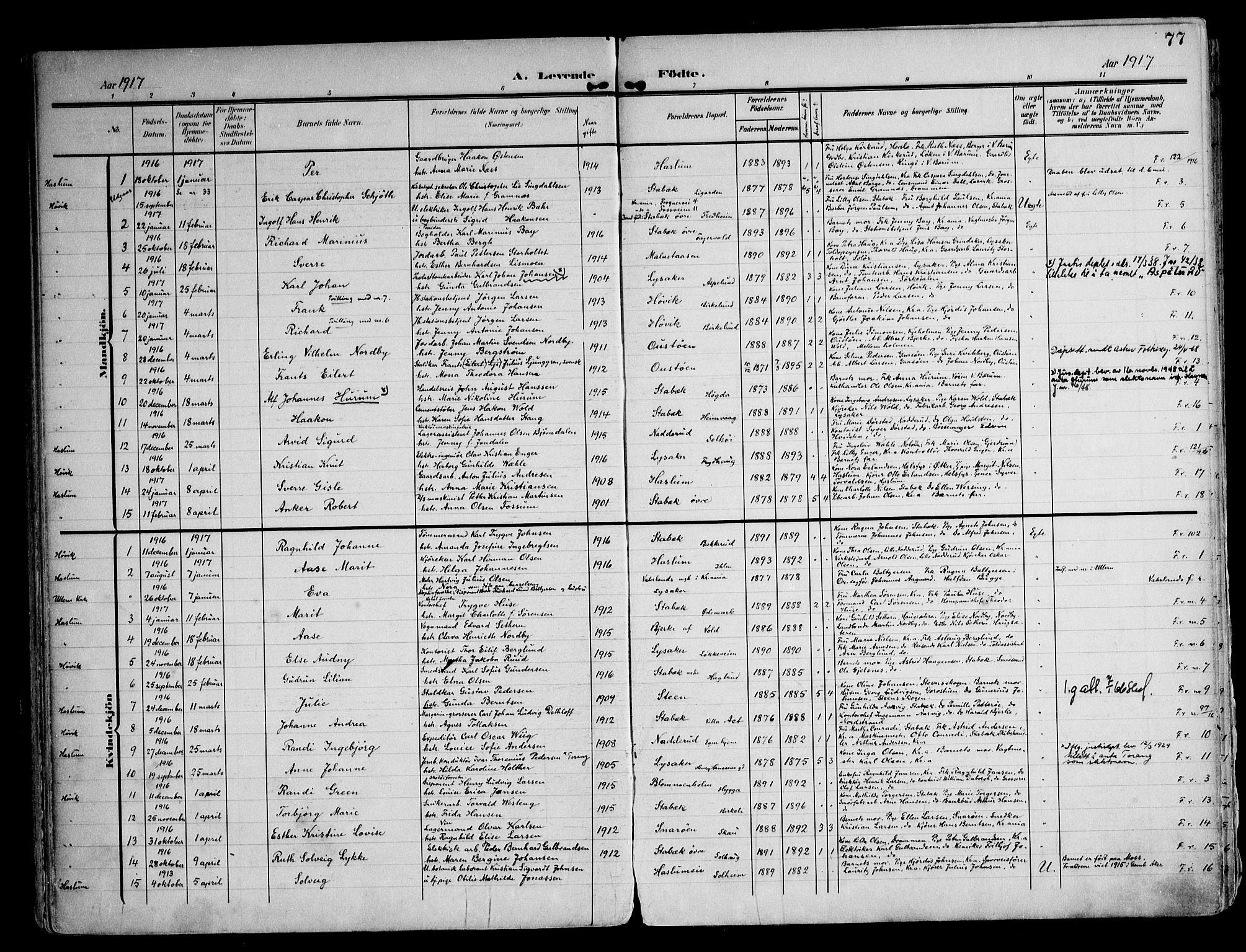 SAO, Østre Bærum prestekontor Kirkebøker, F/Fa/L0001: Ministerialbok nr. 1, 1905-1924, s. 77