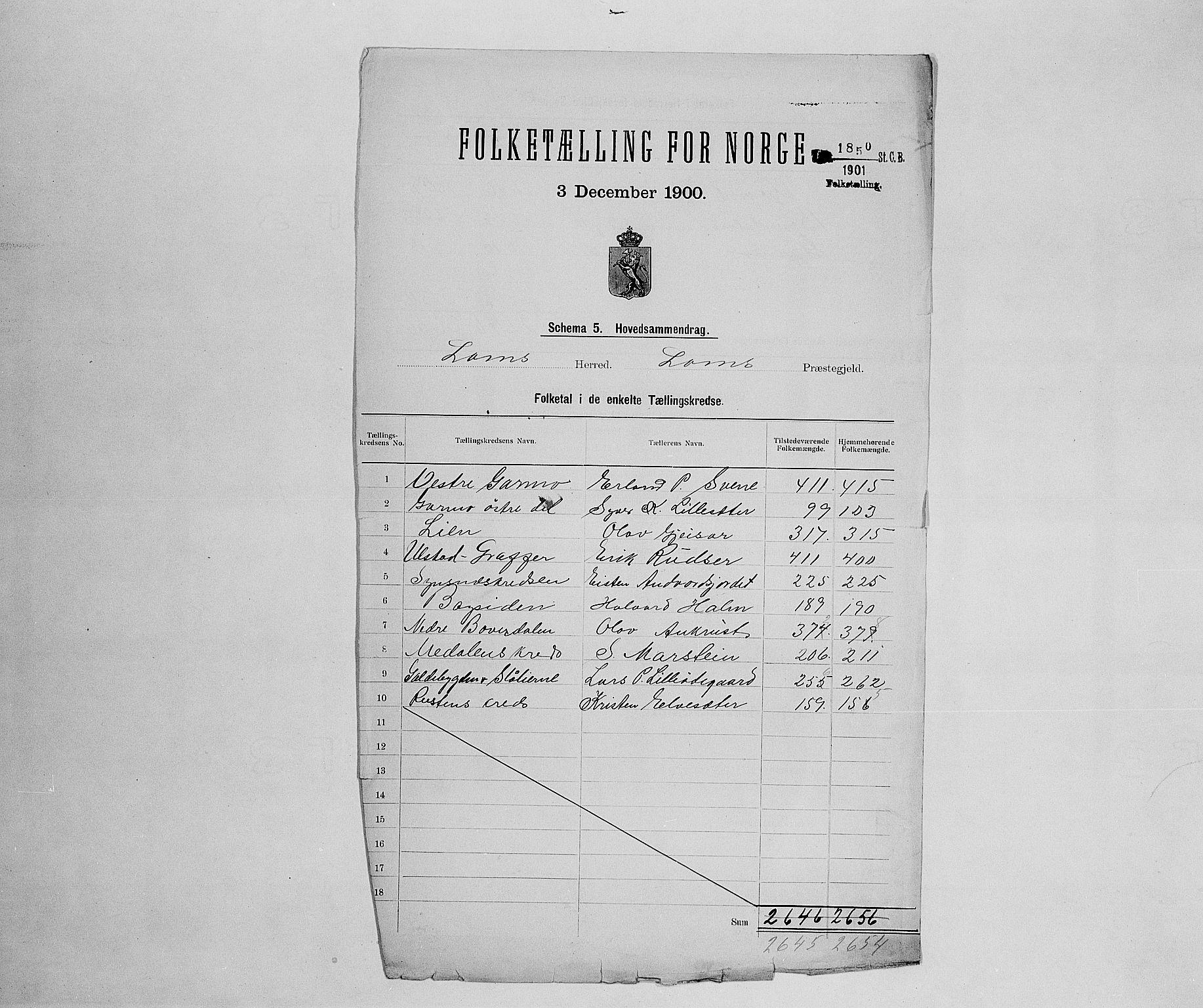SAH, Folketelling 1900 for 0514 Lom herred, 1900, s. 2
