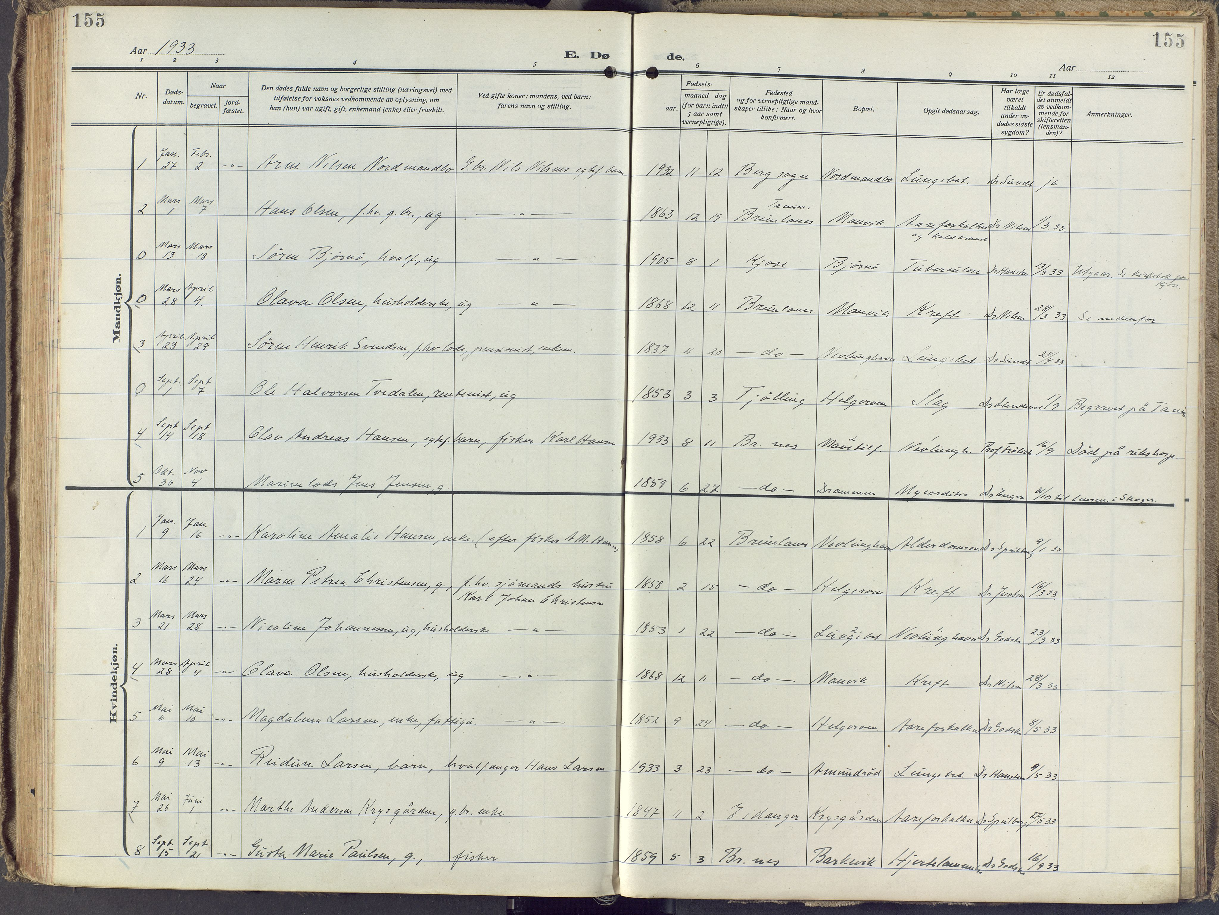 SAKO, Brunlanes kirkebøker, F/Fb/L0004: Ministerialbok nr. II 4, 1923-1940, s. 155