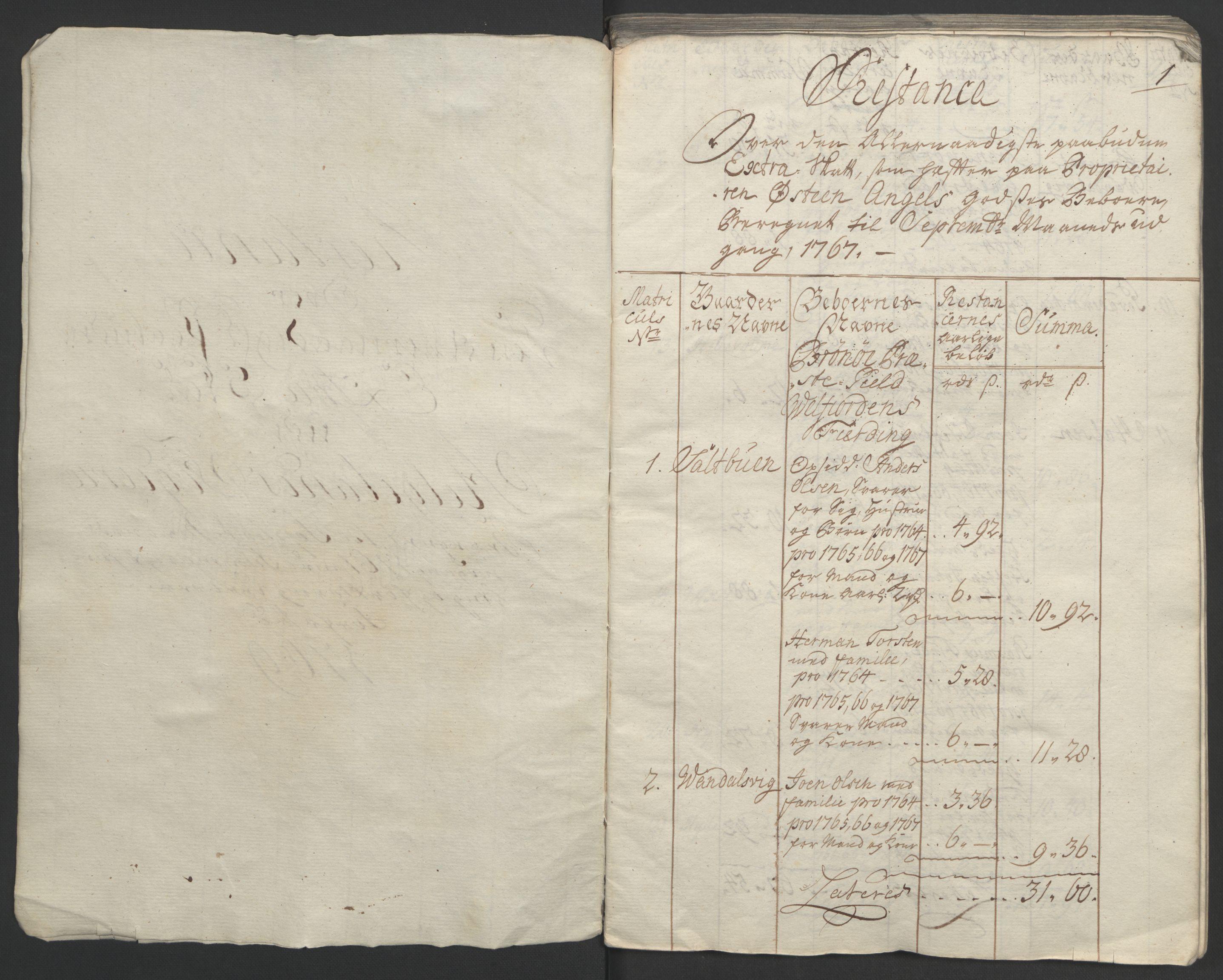 RA, Rentekammeret inntil 1814, Realistisk ordnet avdeling, Ol/L0023: [Gg 10]: Ekstraskatten, 23.09.1762. Helgeland (restanseregister), 1767-1772, s. 3