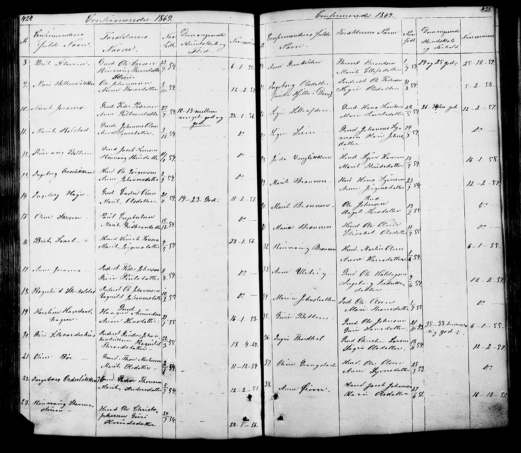 SAH, Lesja prestekontor, Klokkerbok nr. 5, 1850-1894, s. 424-425
