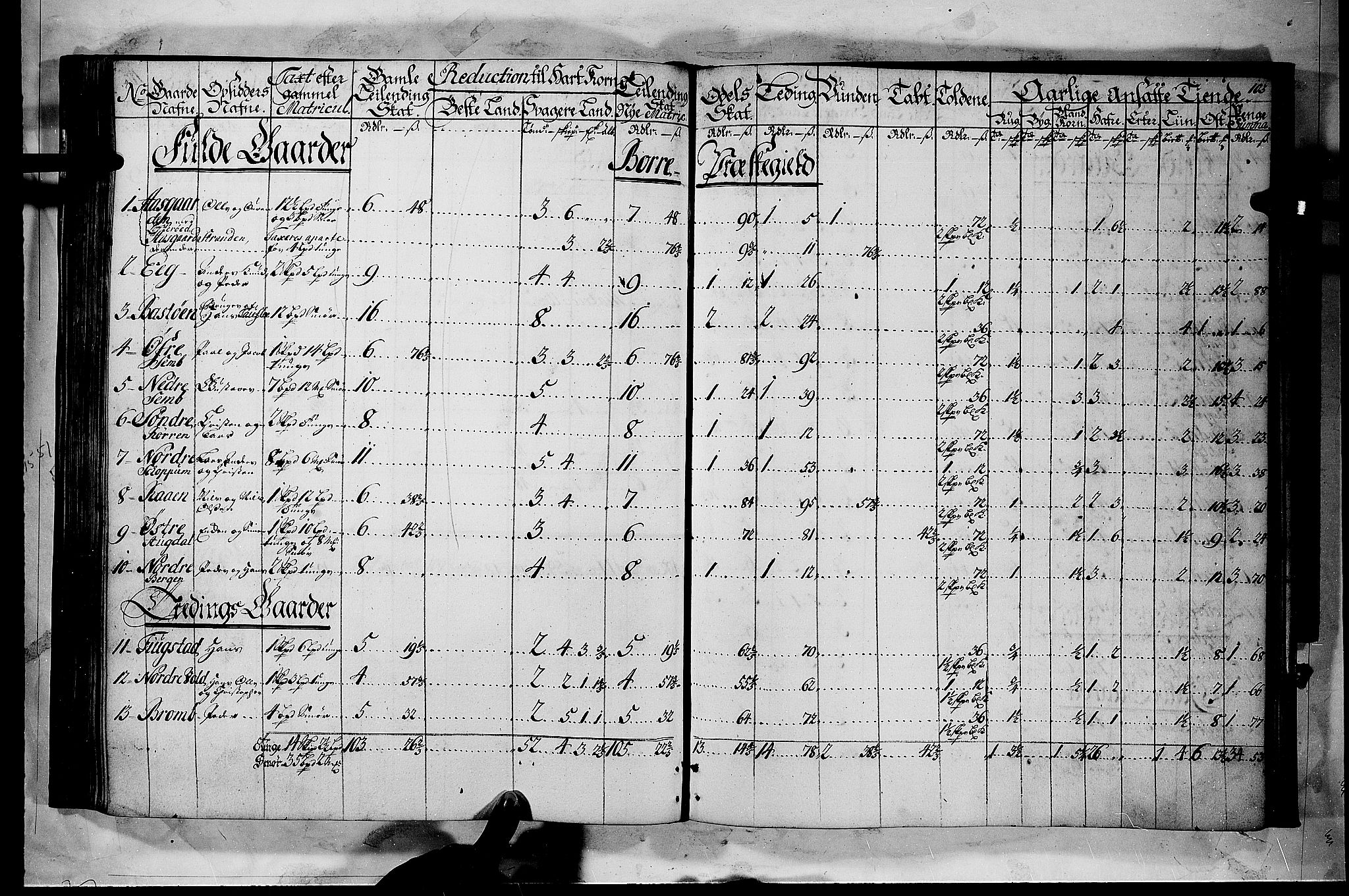 RA, Rentekammeret inntil 1814, Realistisk ordnet avdeling, N/Nb/Nbf/L0116: Jarlsberg grevskap matrikkelprotokoll, 1723, s. 102b-103a