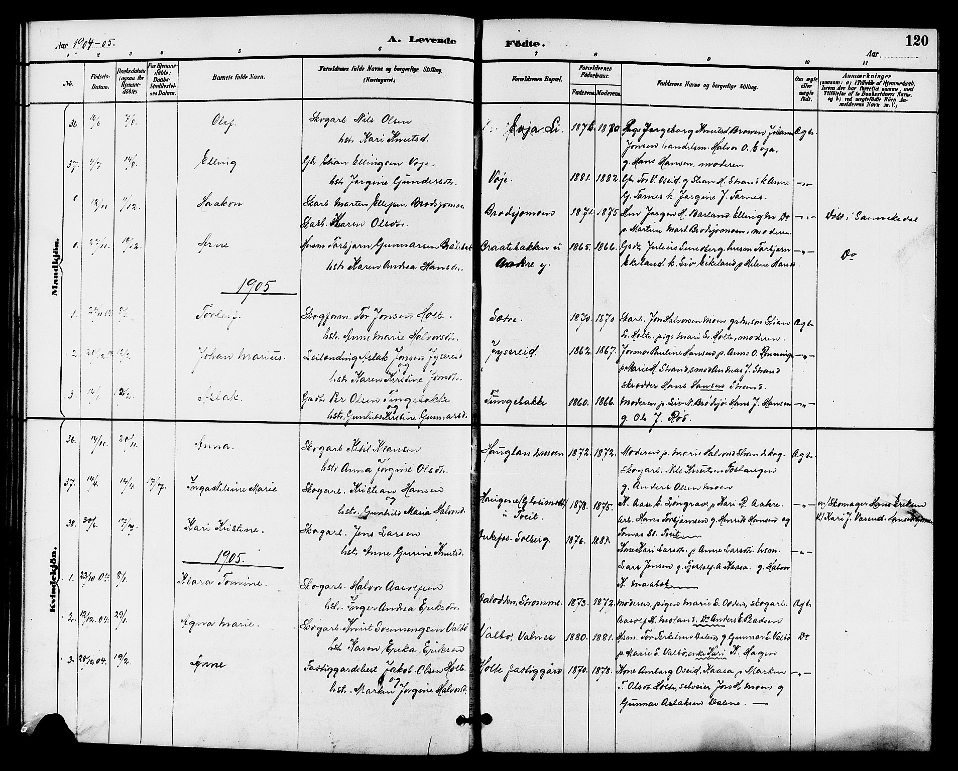 SAKO, Drangedal kirkebøker, G/Ga/L0003: Klokkerbok nr. I 3, 1887-1906, s. 120