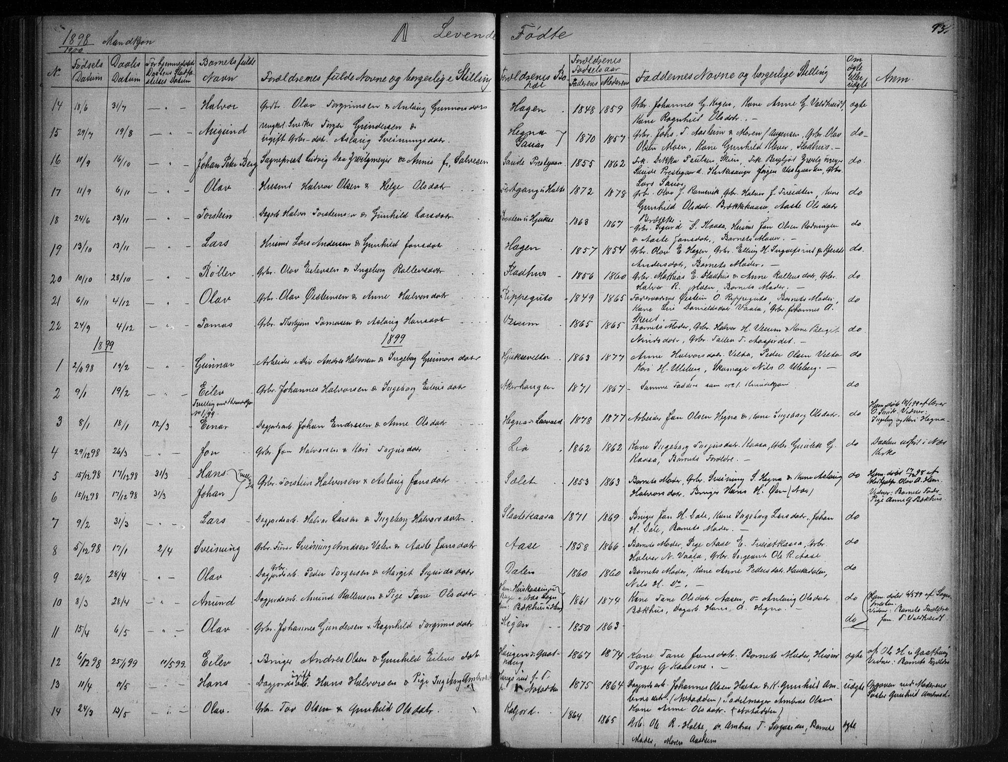 SAKO, Sauherad kirkebøker, G/Ga/L0003: Klokkerbok nr. I 3, 1866-1905, s. 93