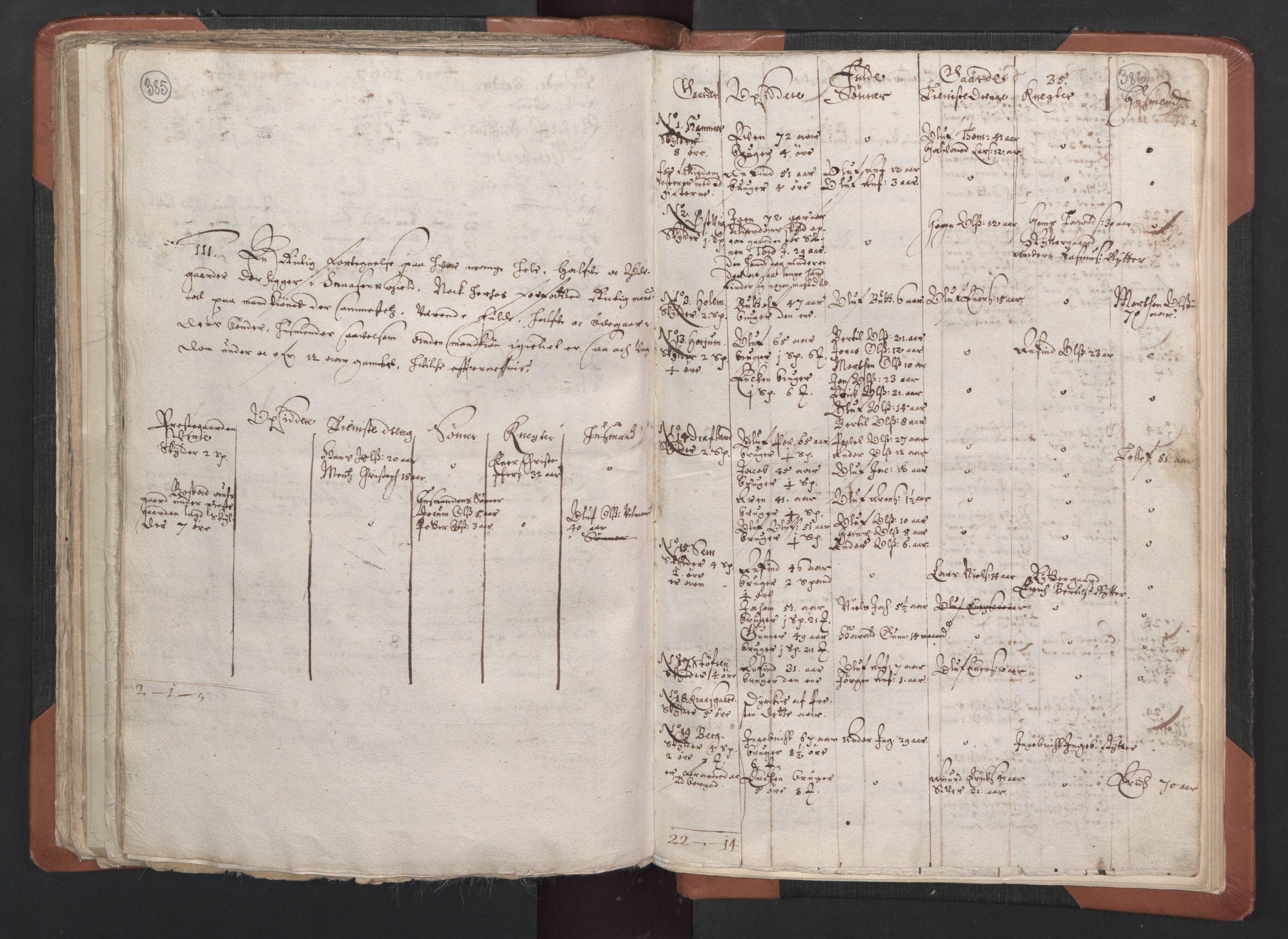 RA, Sogneprestenes manntall 1664-1666, nr. 33: Innherad prosti, 1664-1666, s. 385-386