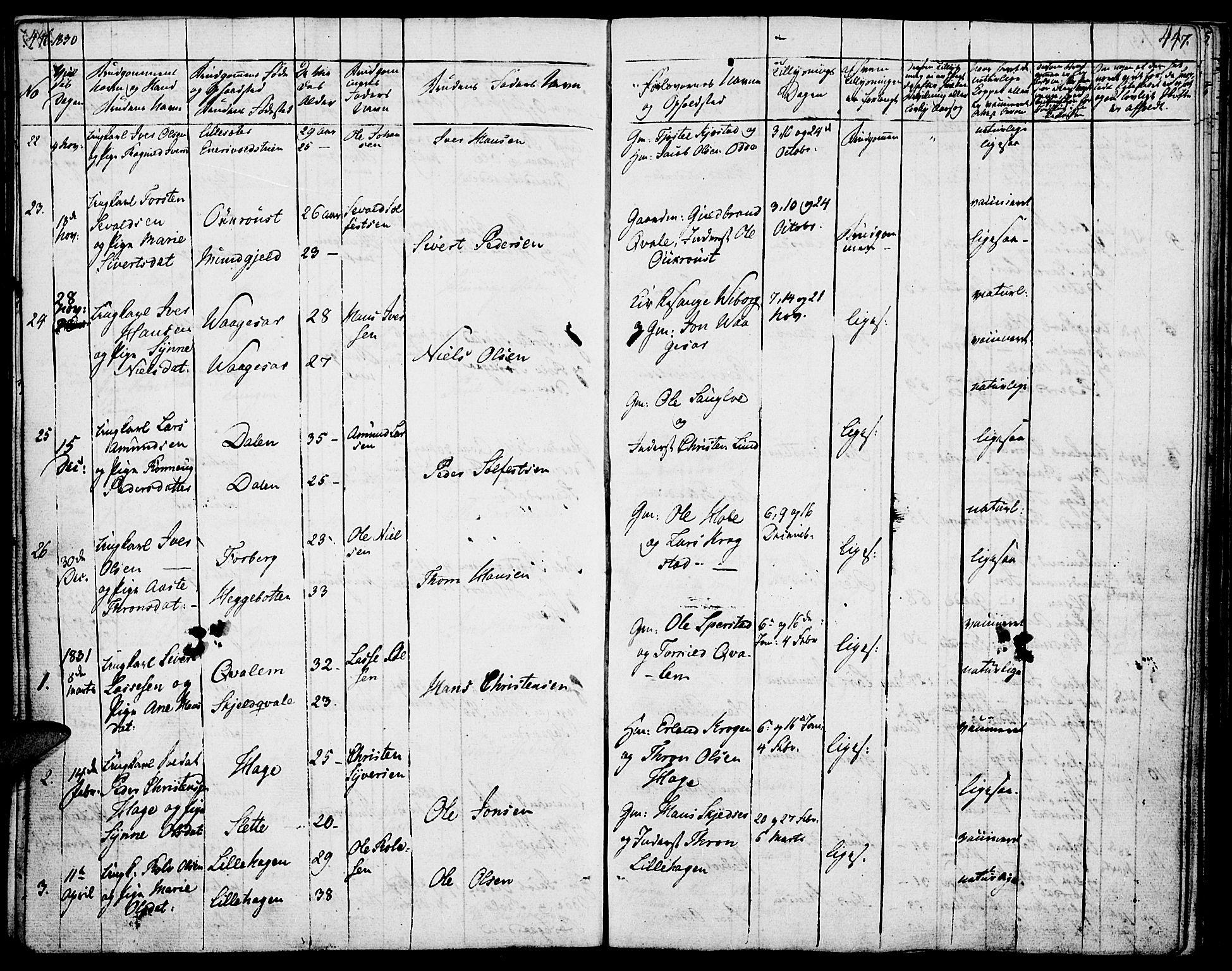 SAH, Lom prestekontor, K/L0005: Ministerialbok nr. 5, 1825-1837, s. 446-447